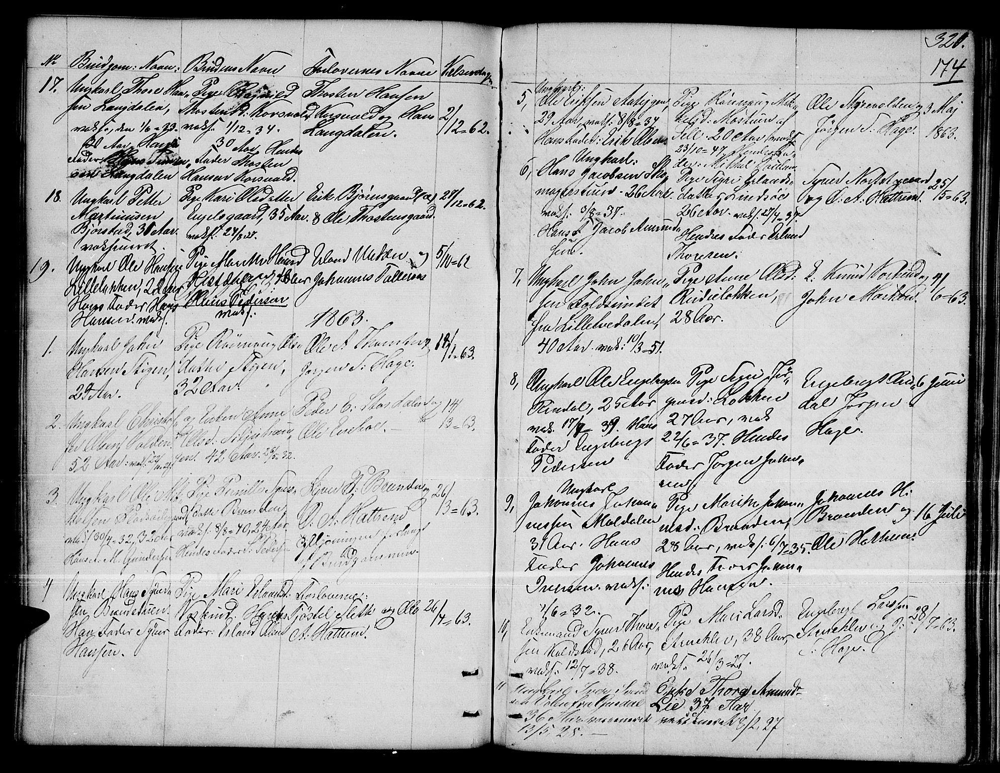 SAH, Dovre prestekontor, Parish register (copy) no. 1, 1862-1880, p. 320