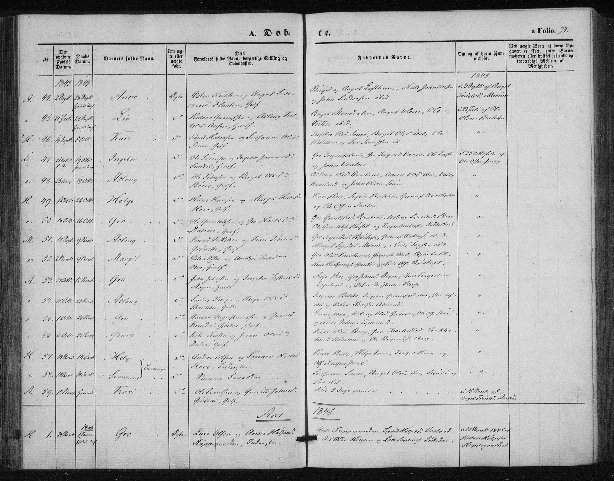 SAKO, Tinn kirkebøker, F/Fa/L0005: Parish register (official) no. I 5, 1844-1856, p. 94