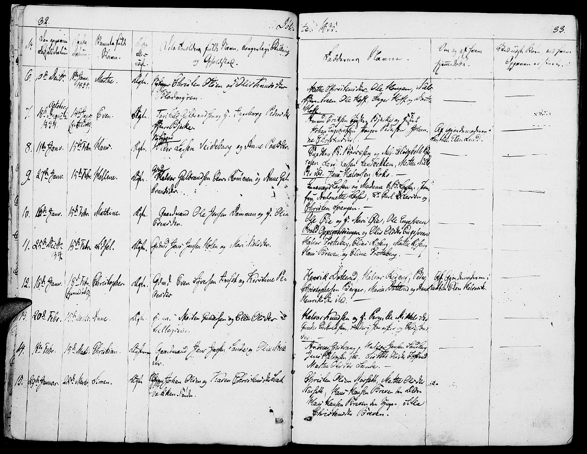 SAH, Løten prestekontor, K/Ka/L0006: Parish register (official) no. 6, 1832-1849, p. 32-33