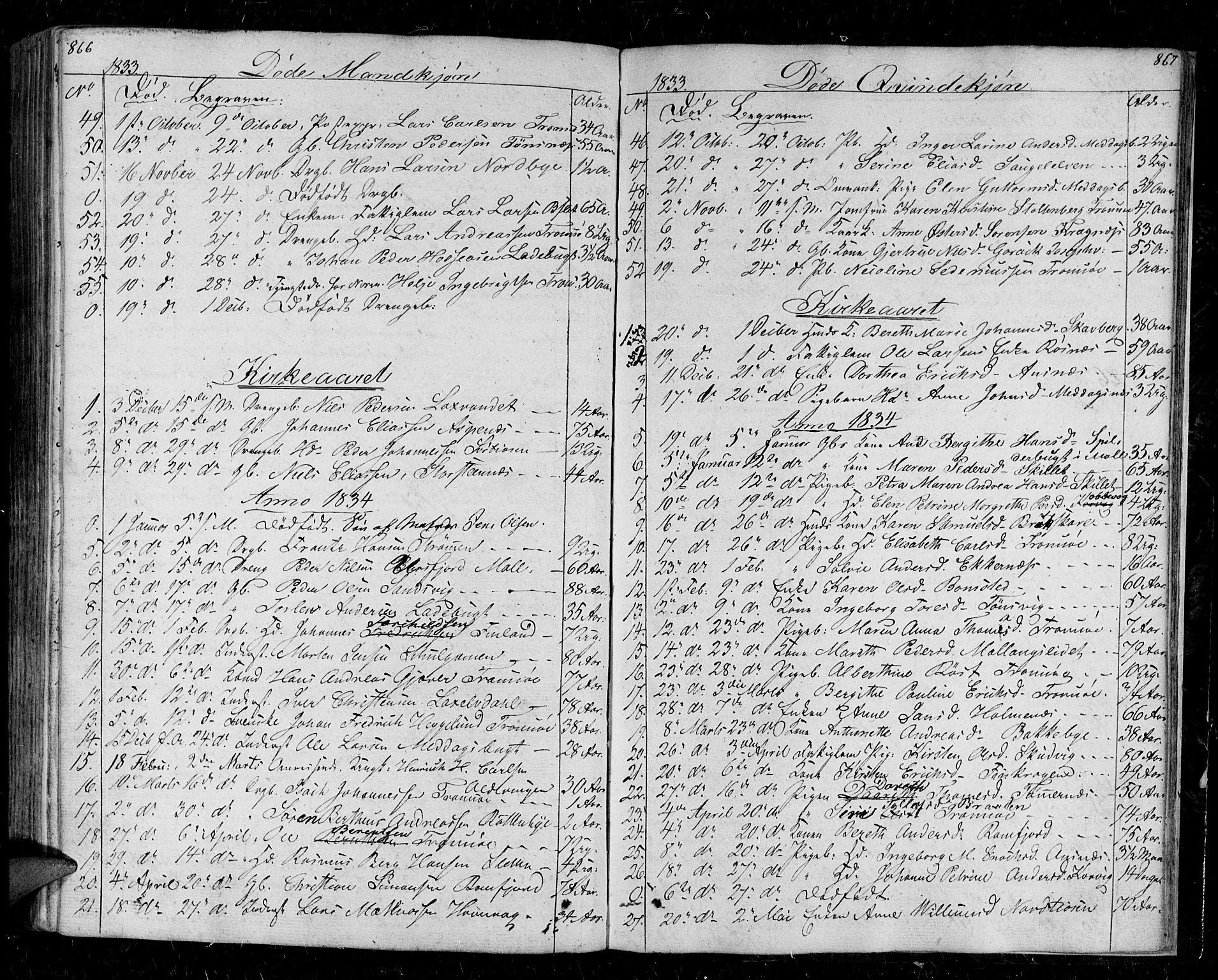 SATØ, Tromsø sokneprestkontor/stiftsprosti/domprosti, G/Ga/L0008kirke: Parish register (official) no. 8, 1829-1837, p. 866-867