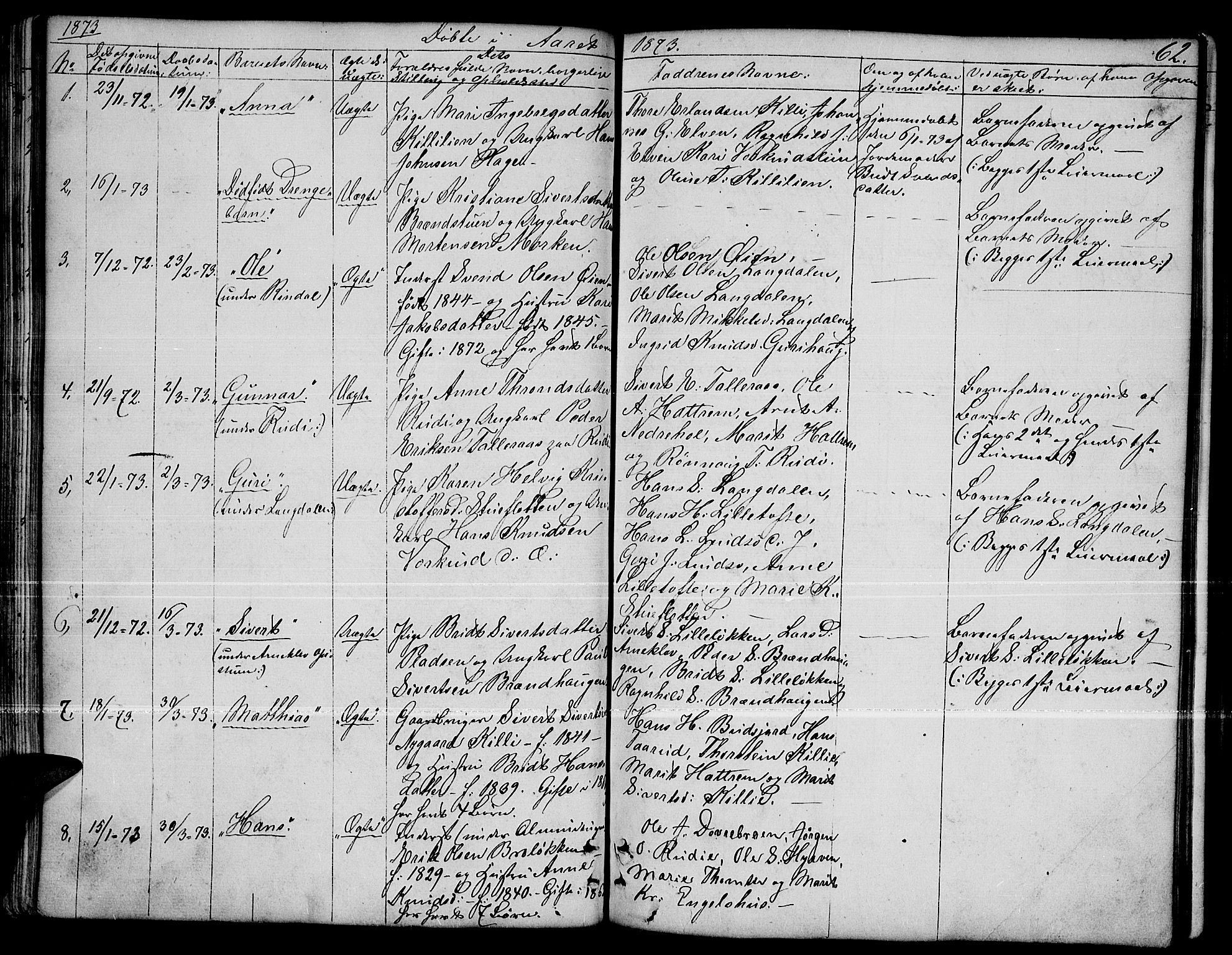 SAH, Dovre prestekontor, Parish register (copy) no. 1, 1862-1880, p. 62