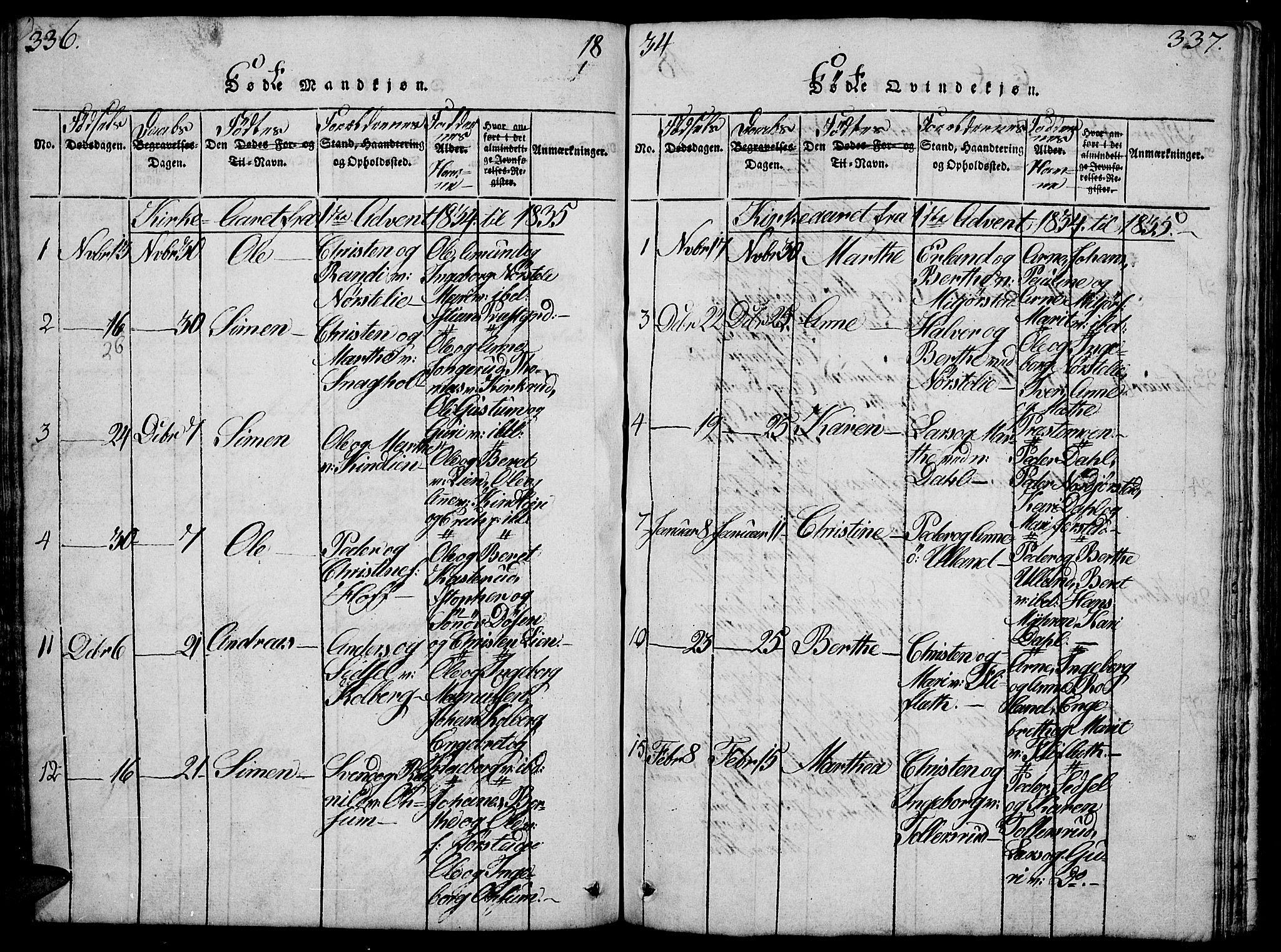 SAH, Fåberg prestekontor, H/Ha/Hab/L0004: Parish register (copy) no. 4, 1818-1837, p. 336-337