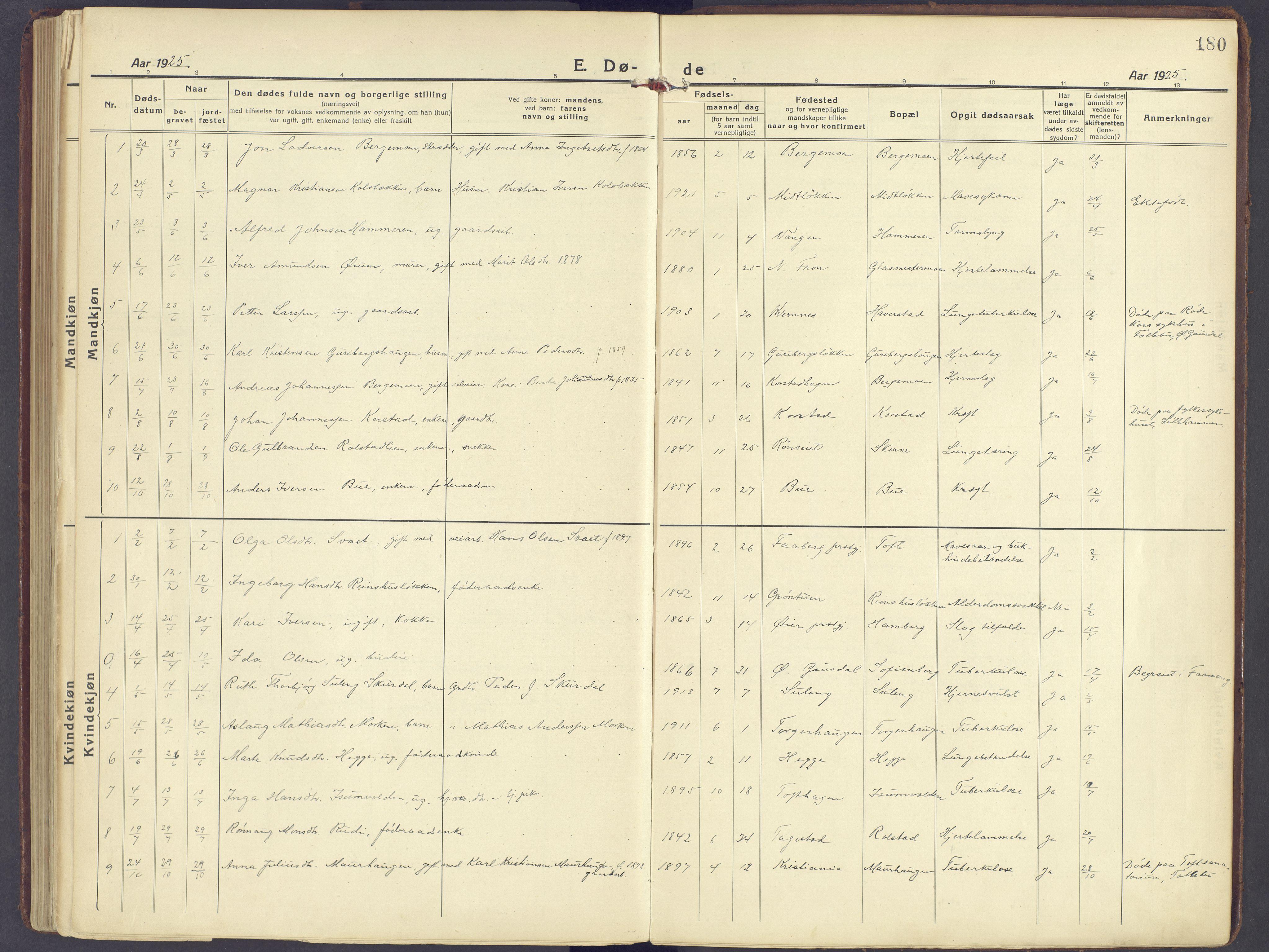 SAH, Sør-Fron prestekontor, H/Ha/Haa/L0005: Parish register (official) no. 5, 1920-1933, p. 180