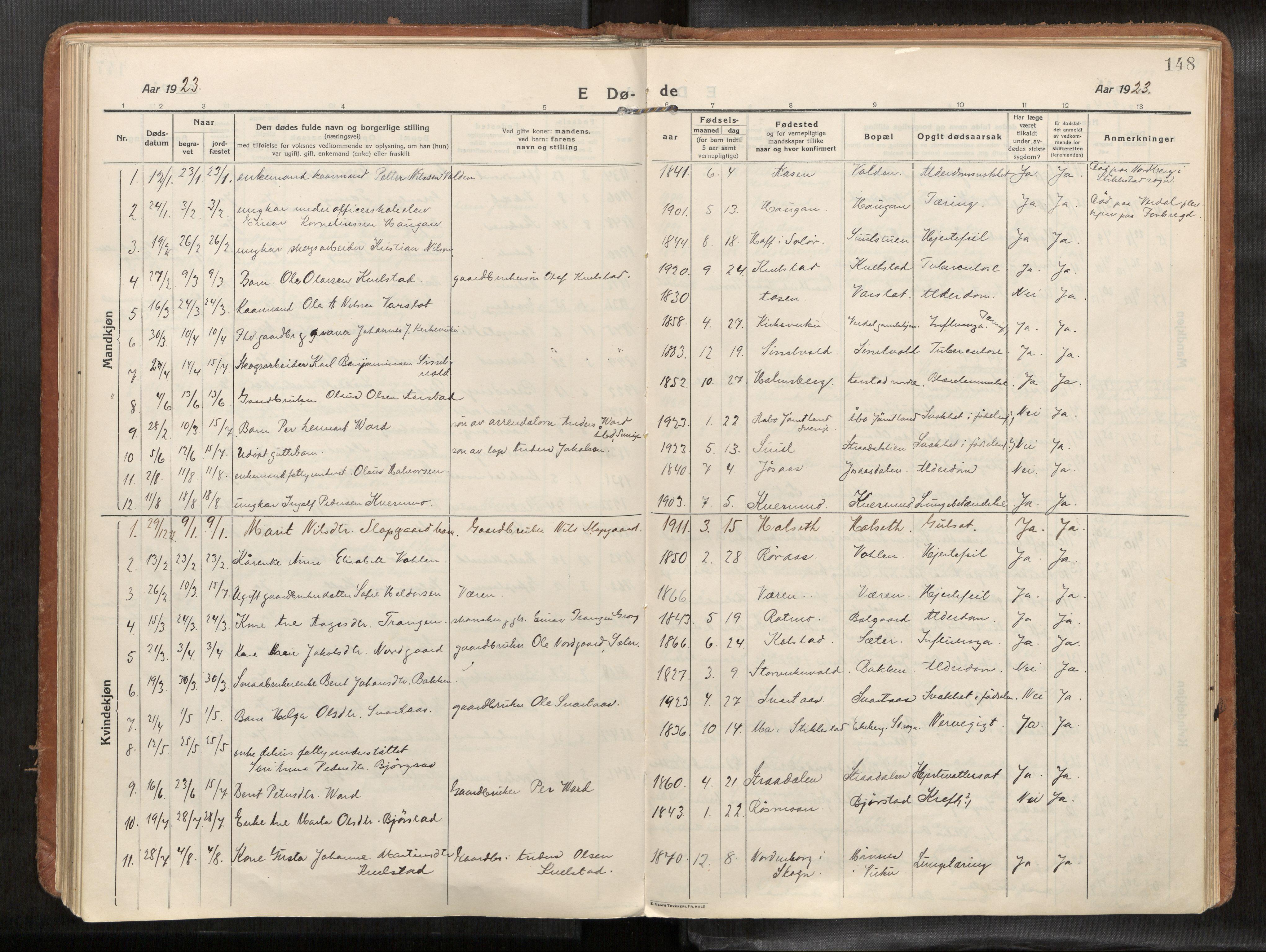 SAT, Verdal sokneprestkontor*, Parish register (official) no. 1, 1916-1928, p. 148