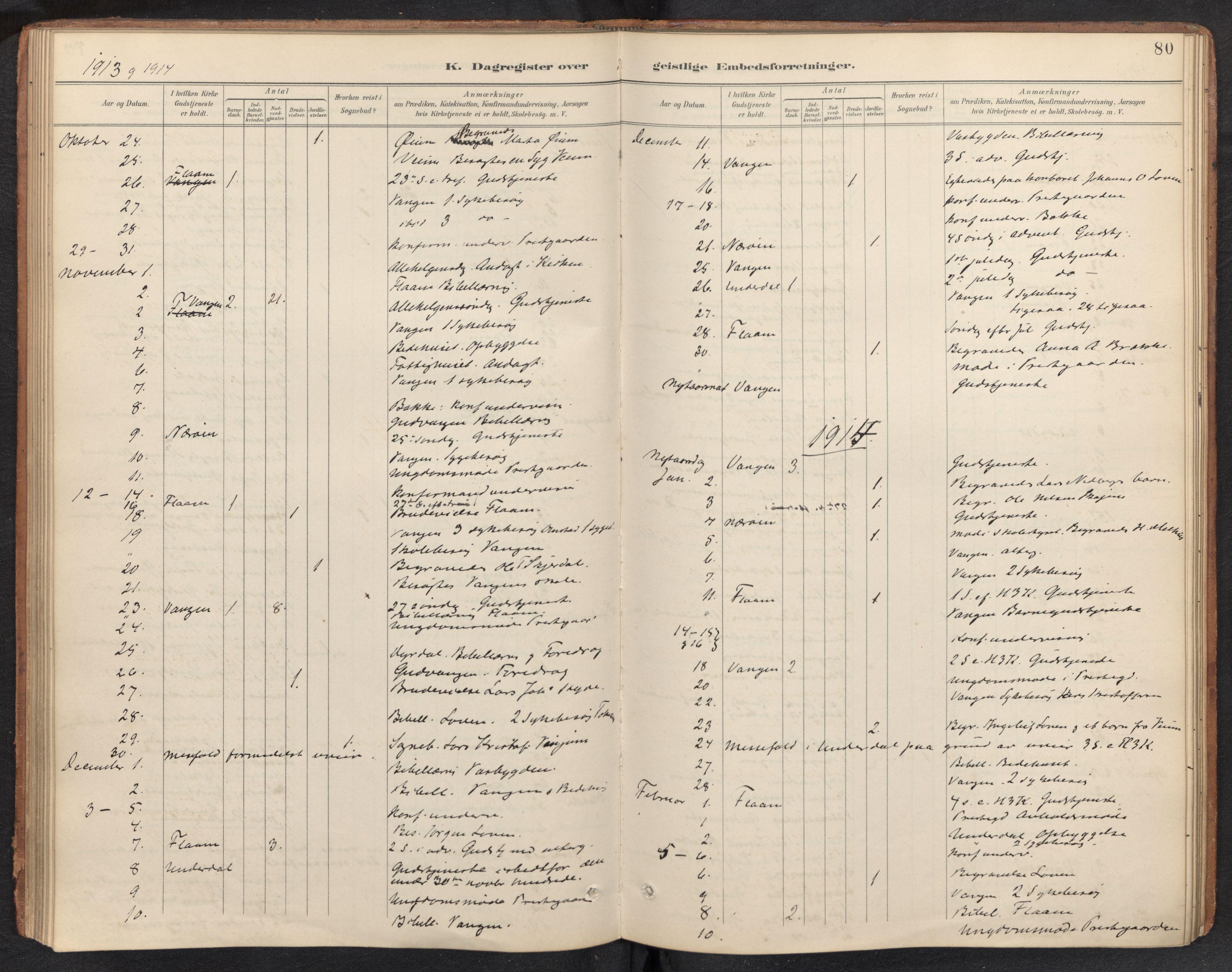 SAB, Aurland Sokneprestembete*, Diary records no. F 2, 1891-1932, p. 79b-80a
