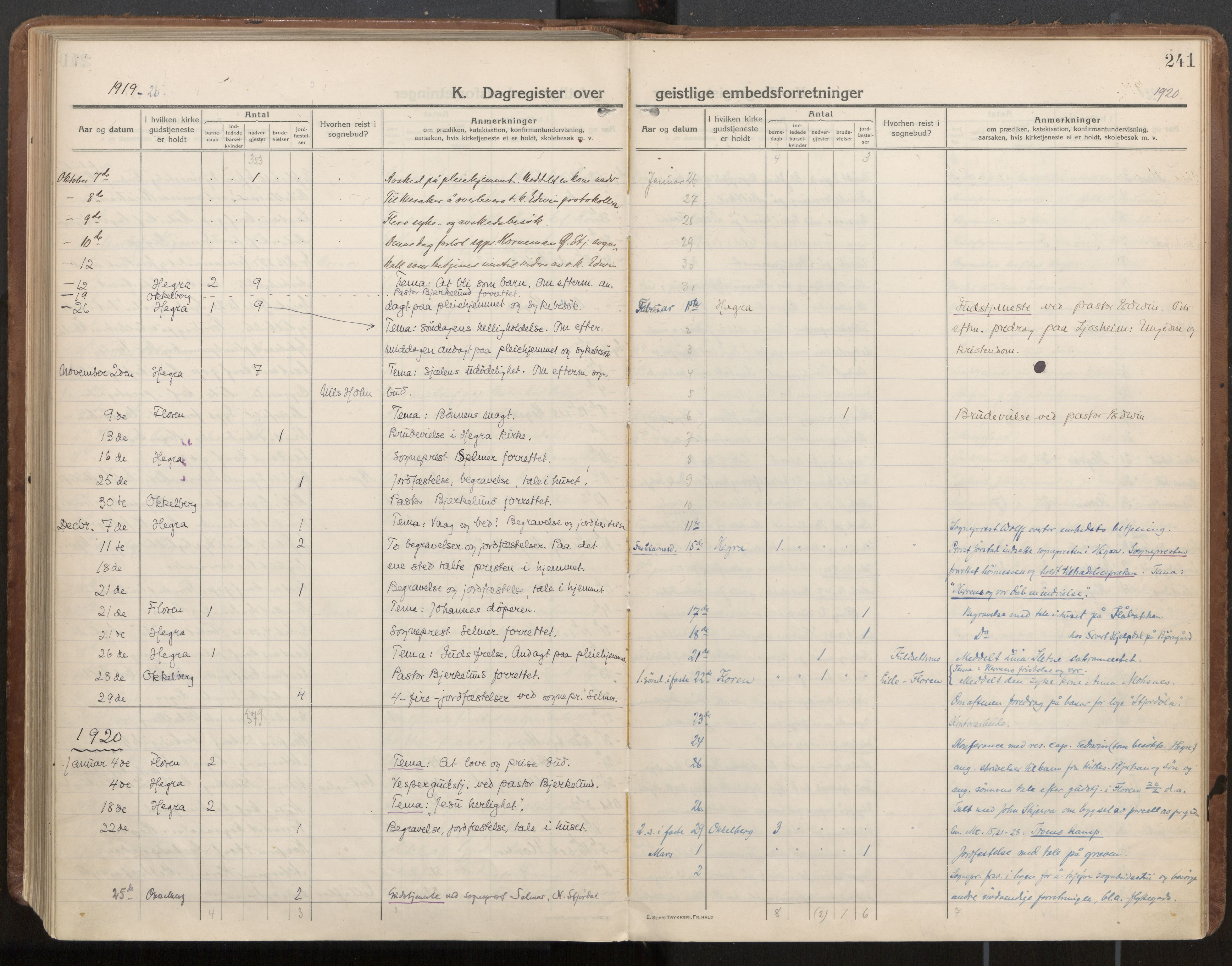SAT, Ministerialprotokoller, klokkerbøker og fødselsregistre - Nord-Trøndelag, 703/L0037: Parish register (official) no. 703A10, 1915-1932, p. 241
