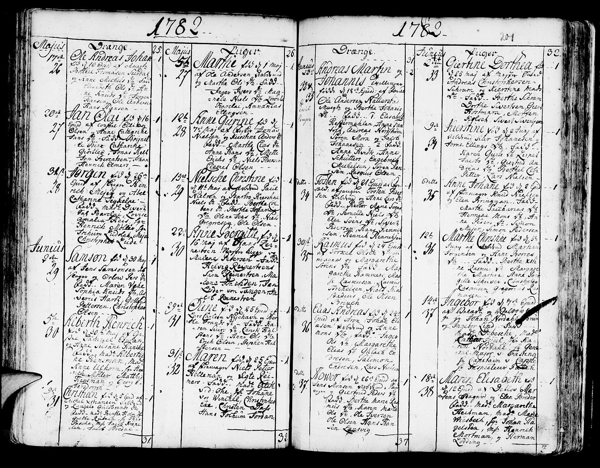 SAB, Korskirken Sokneprestembete, H/Haa/L0005: Parish register (official) no. A 5, 1751-1789, p. 201