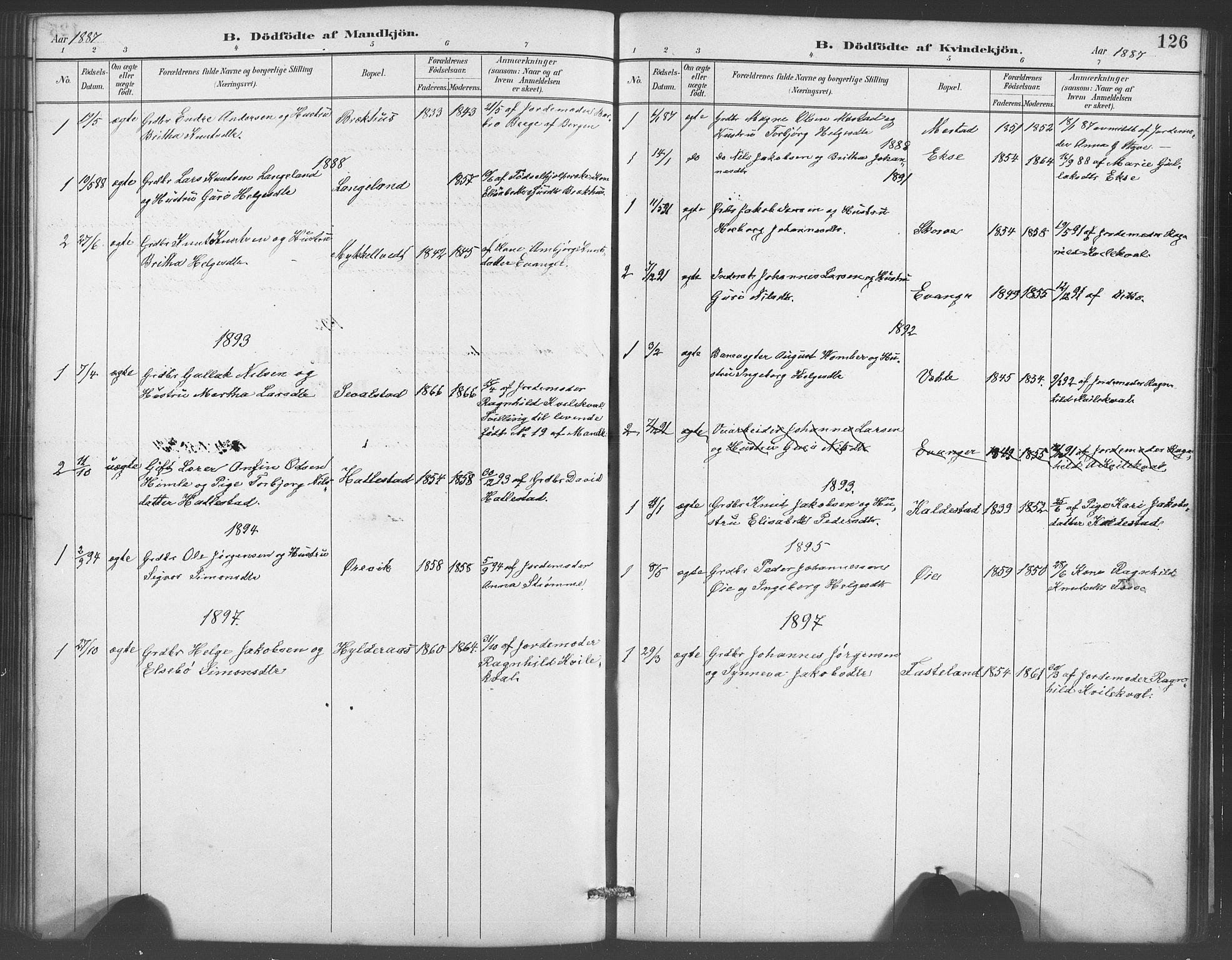 SAB, Evanger sokneprestembete*, Parish register (copy) no. A 4, 1887-1897, p. 126