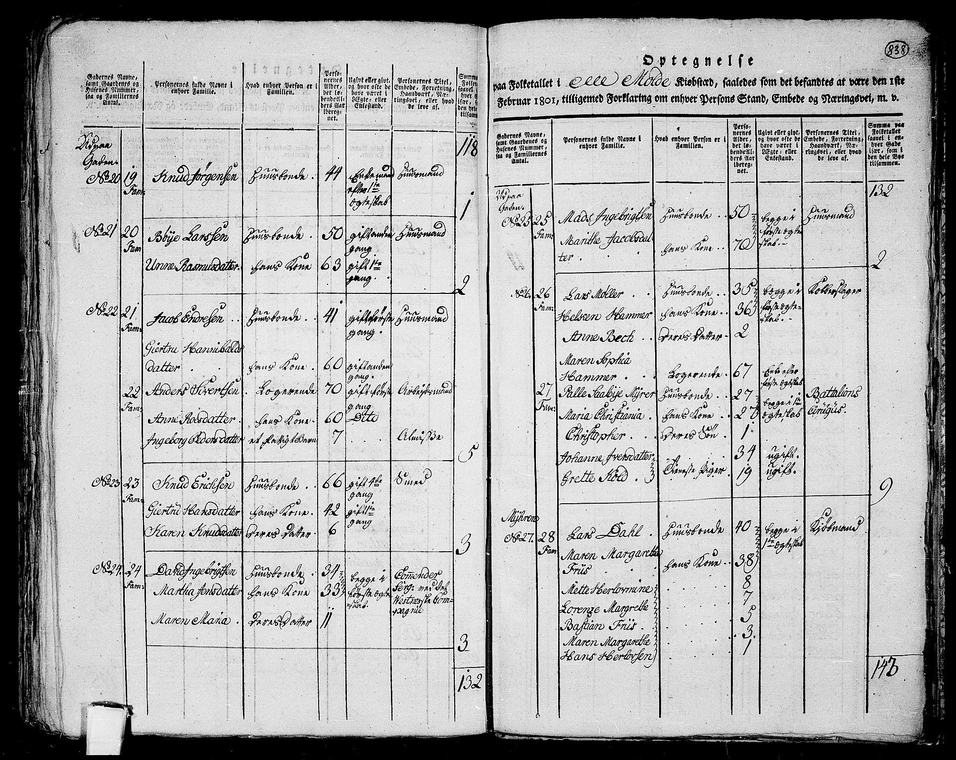 RA, 1801 census for 1544P Bolsøy, 1801, p. 837b-838a