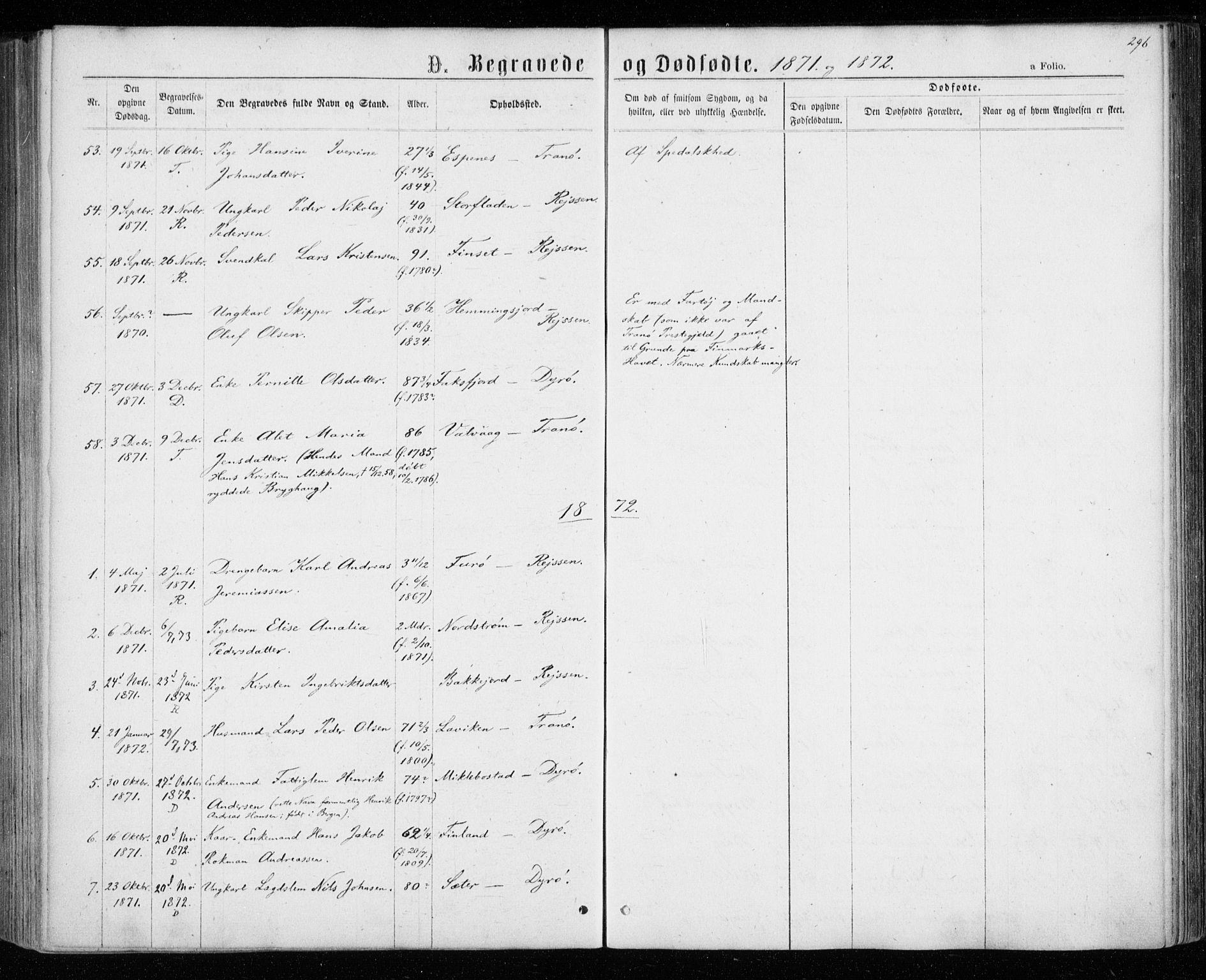SATØ, Tranøy sokneprestkontor, I/Ia/Iaa/L0008kirke: Parish register (official) no. 8, 1867-1877, p. 296
