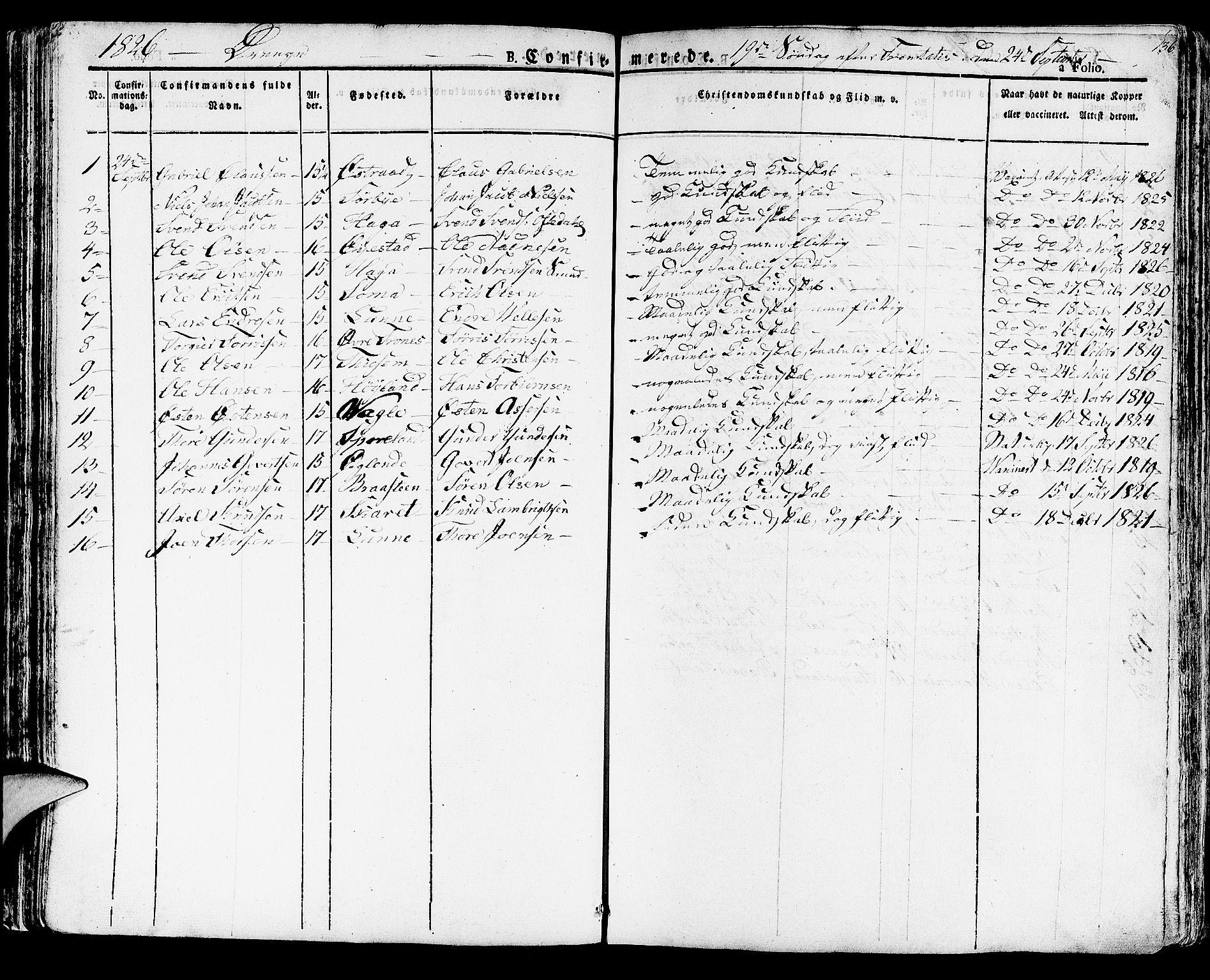 SAST, Høyland sokneprestkontor, 30BA/L0007: Parish register (official) no. A 7 /1, 1825-1841, p. 136