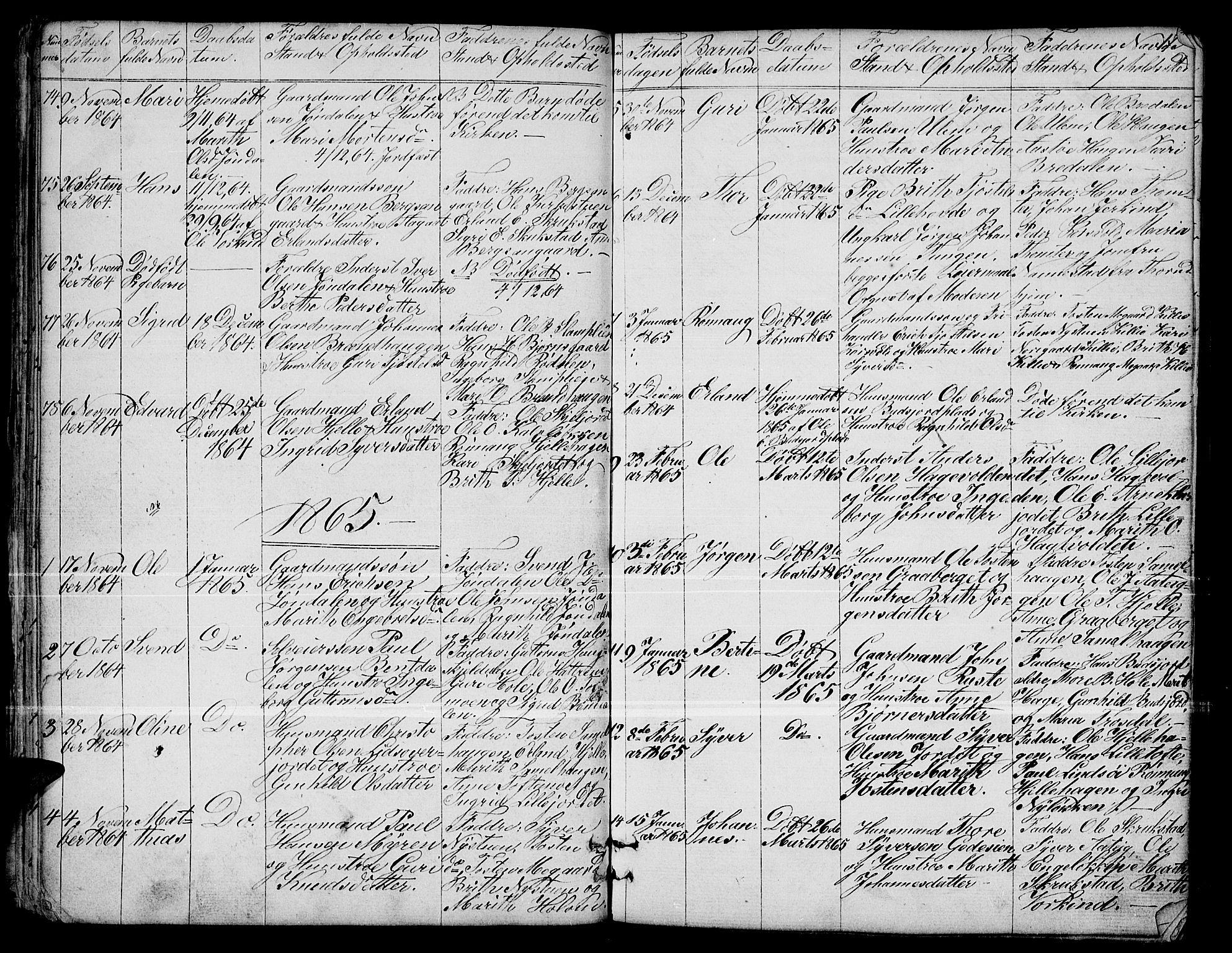 SAH, Dovre prestekontor, Parish register (copy) no. 1, 1862-1880, p. 17