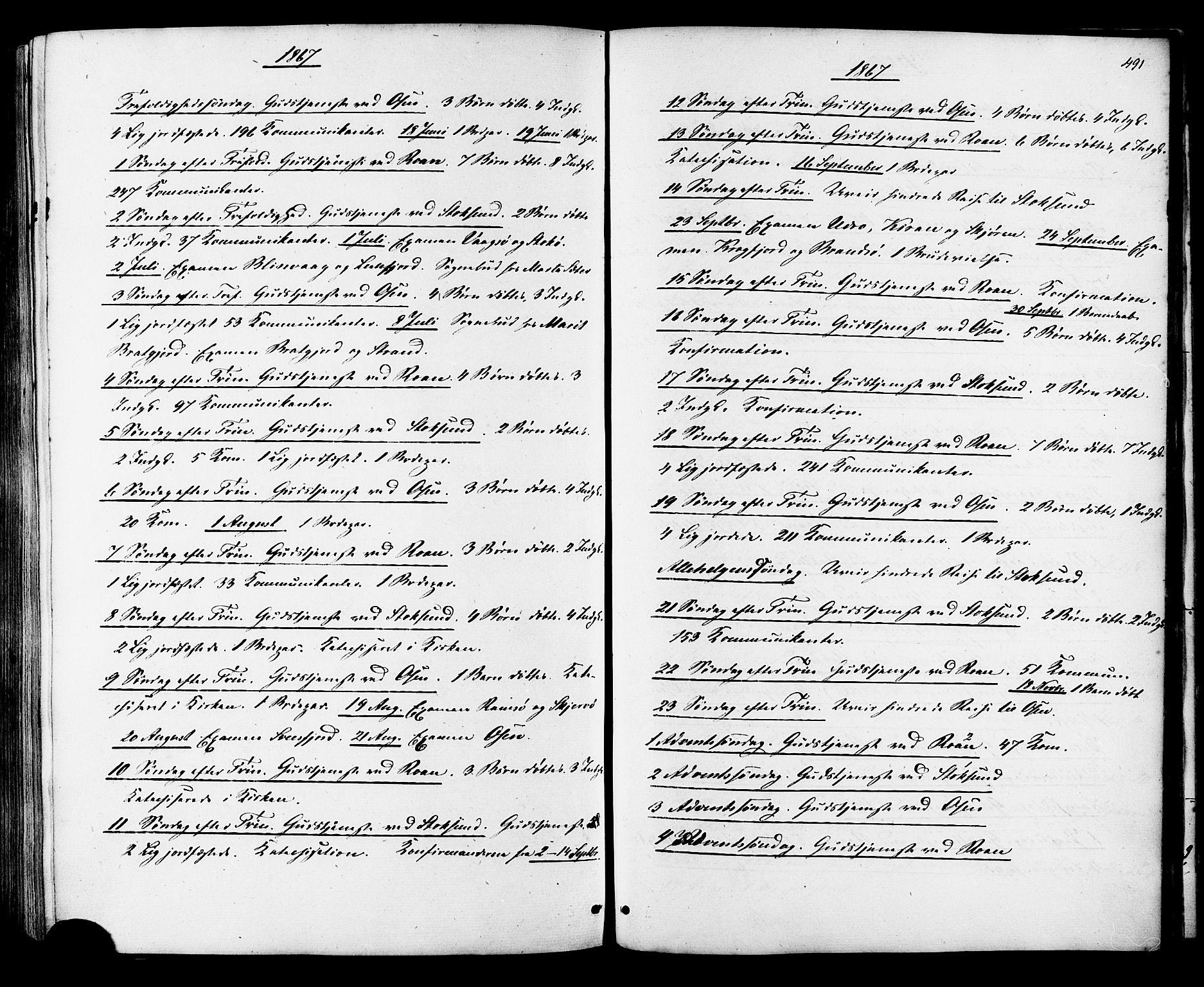 SAT, Ministerialprotokoller, klokkerbøker og fødselsregistre - Sør-Trøndelag, 657/L0706: Parish register (official) no. 657A07, 1867-1878, p. 491