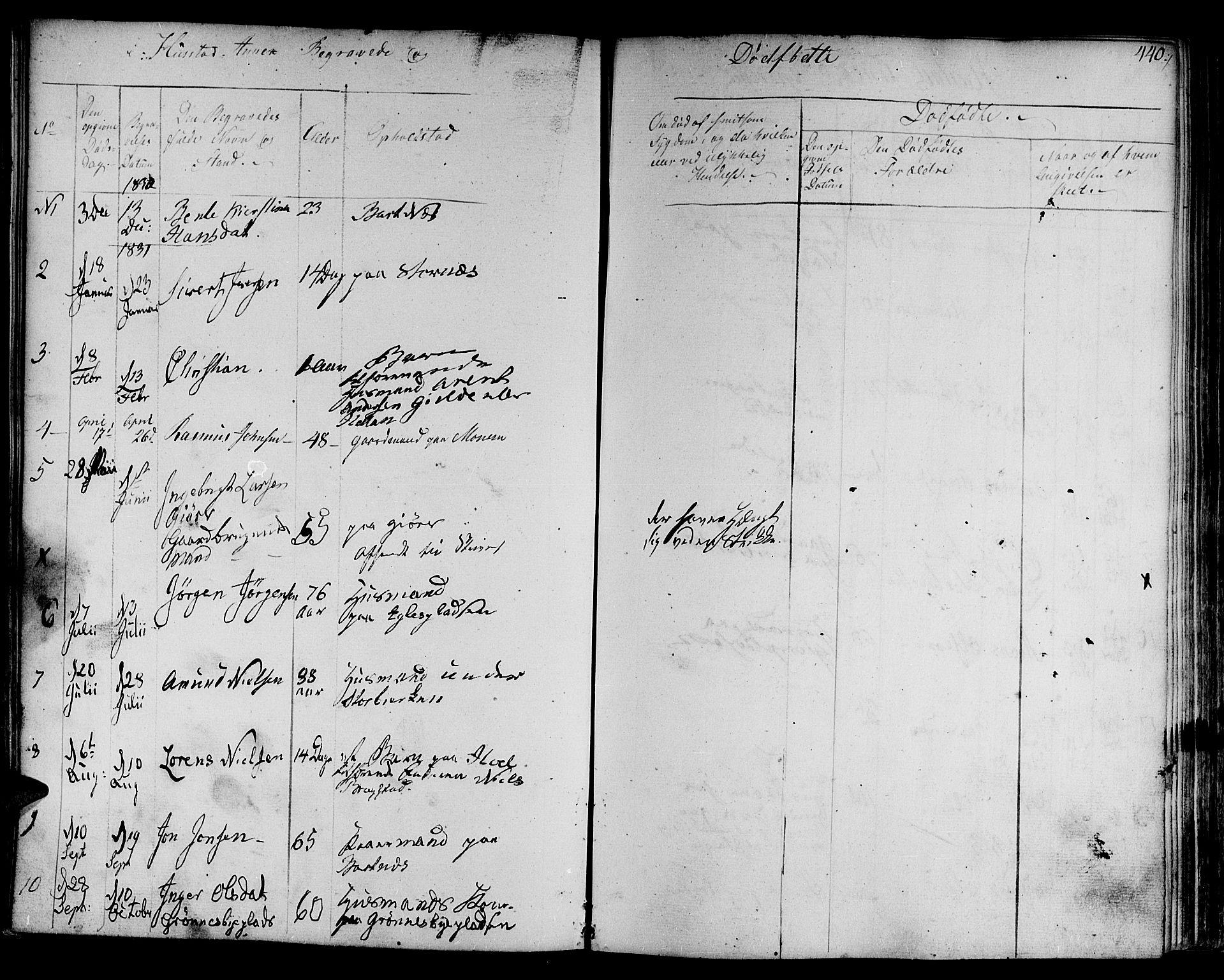 SAT, Ministerialprotokoller, klokkerbøker og fødselsregistre - Nord-Trøndelag, 730/L0277: Parish register (official) no. 730A06 /3, 1830-1839, p. 440