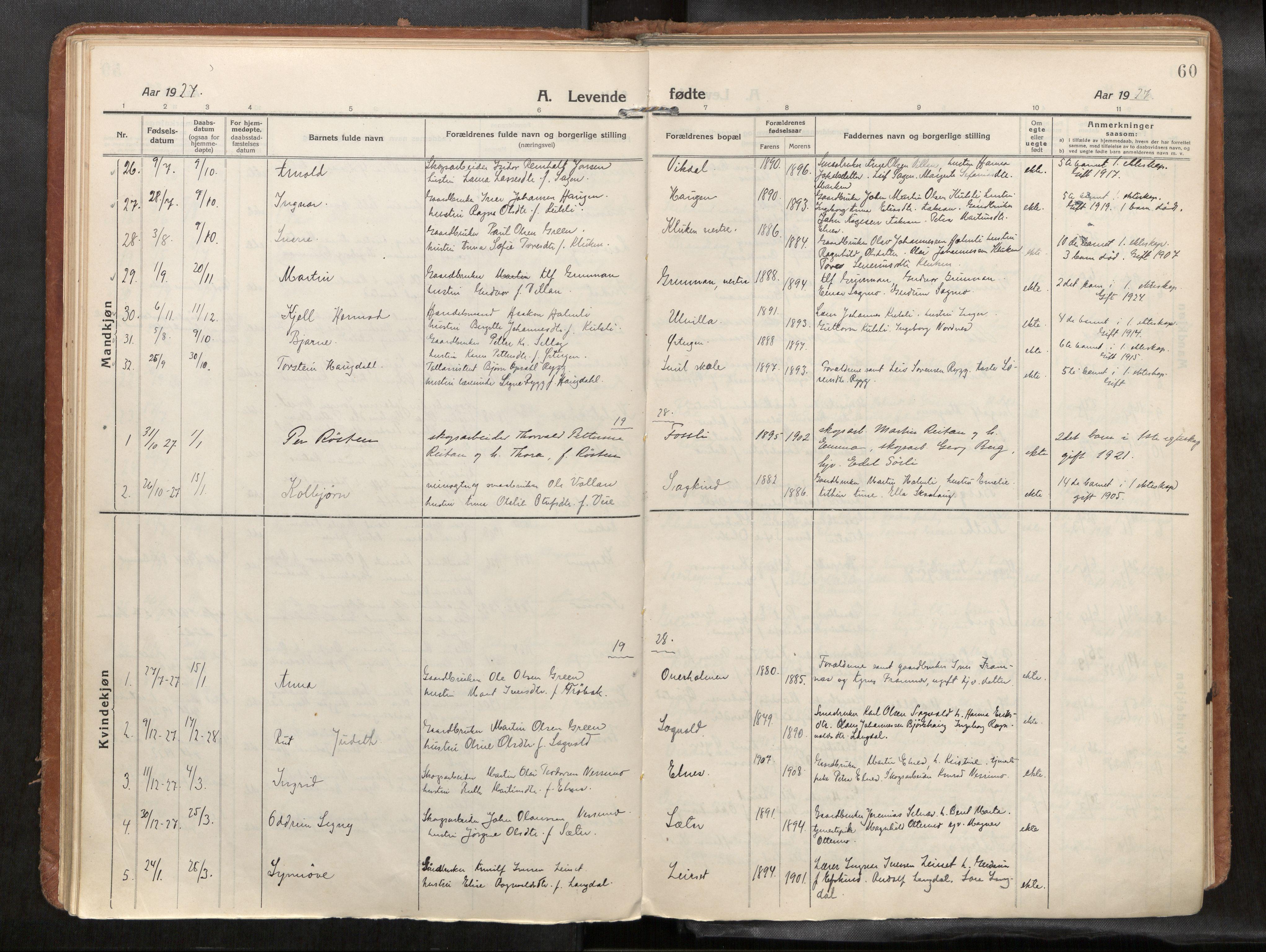 SAT, Verdal sokneprestkontor*, Parish register (official) no. 1, 1916-1928, p. 60