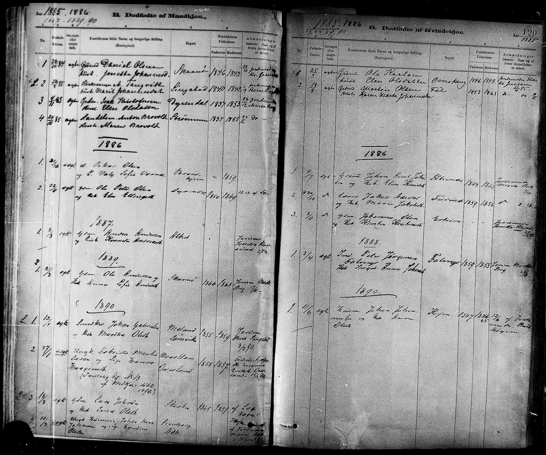 SAT, Ministerialprotokoller, klokkerbøker og fødselsregistre - Sør-Trøndelag, 647/L0634: Parish register (official) no. 647A01, 1885-1896, p. 120