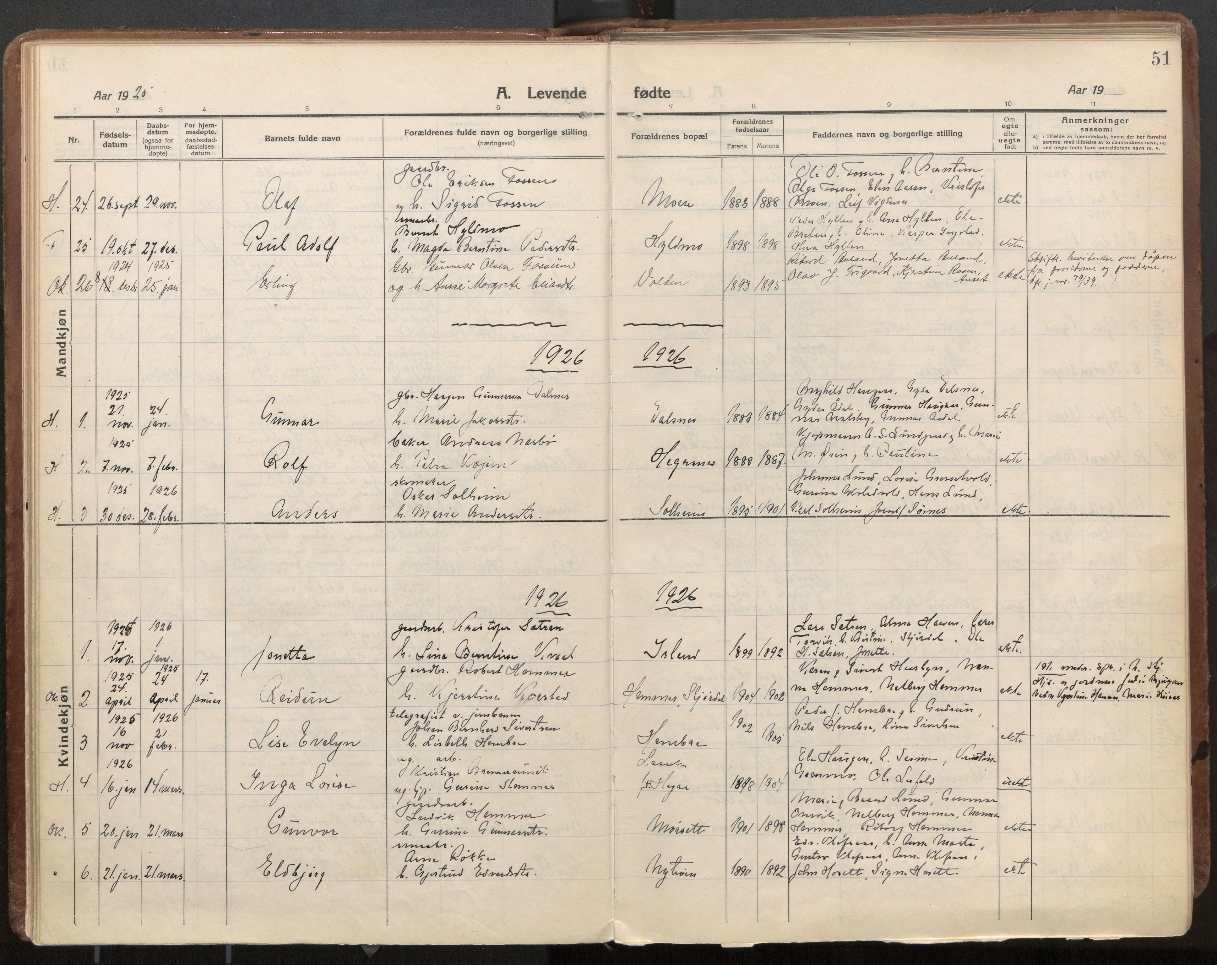 SAT, Ministerialprotokoller, klokkerbøker og fødselsregistre - Nord-Trøndelag, 703/L0037: Parish register (official) no. 703A10, 1915-1932, p. 51