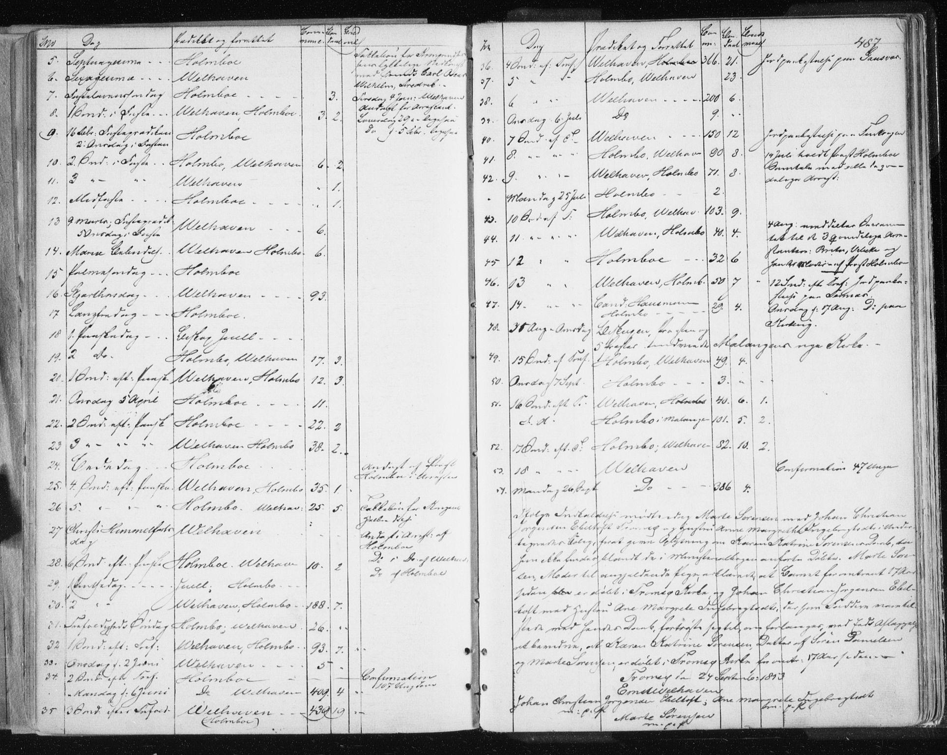 SATØ, Tromsø sokneprestkontor/stiftsprosti/domprosti, G/Ga/L0010kirke: Parish register (official) no. 10, 1848-1855, p. 487