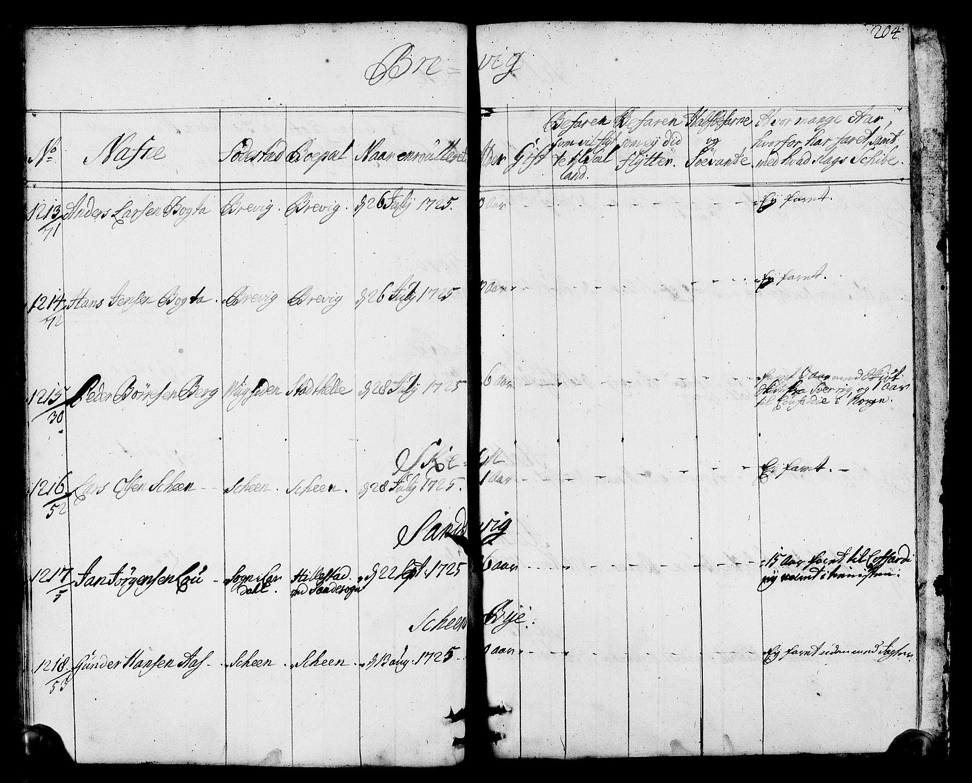 SAKO, Drammen innrulleringsdistrikt, F/Fa/L0002: Hovedrulle, 1723-1726, p. 205