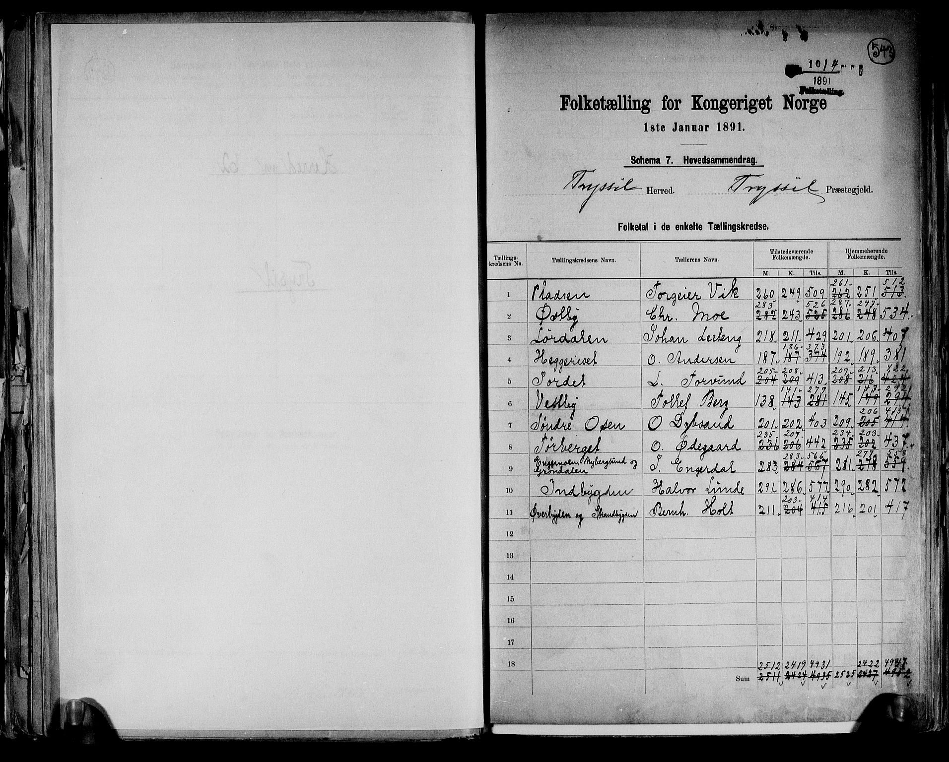 RA, 1891 census for 0428 Trysil, 1891, p. 2