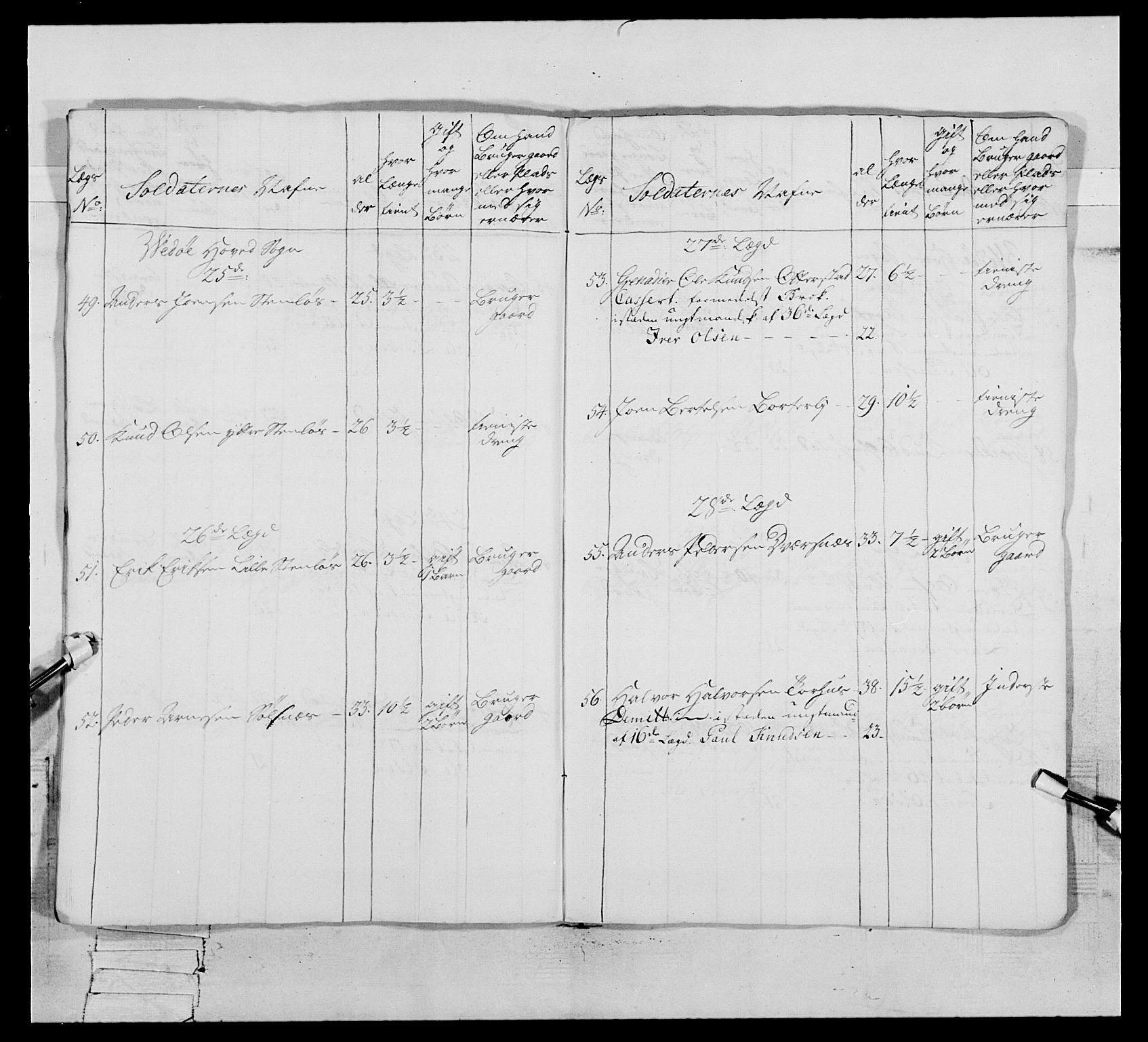 RA, Generalitets- og kommissariatskollegiet, Det kongelige norske kommissariatskollegium, E/Eh/L0076: 2. Trondheimske nasjonale infanteriregiment, 1766-1773, p. 475