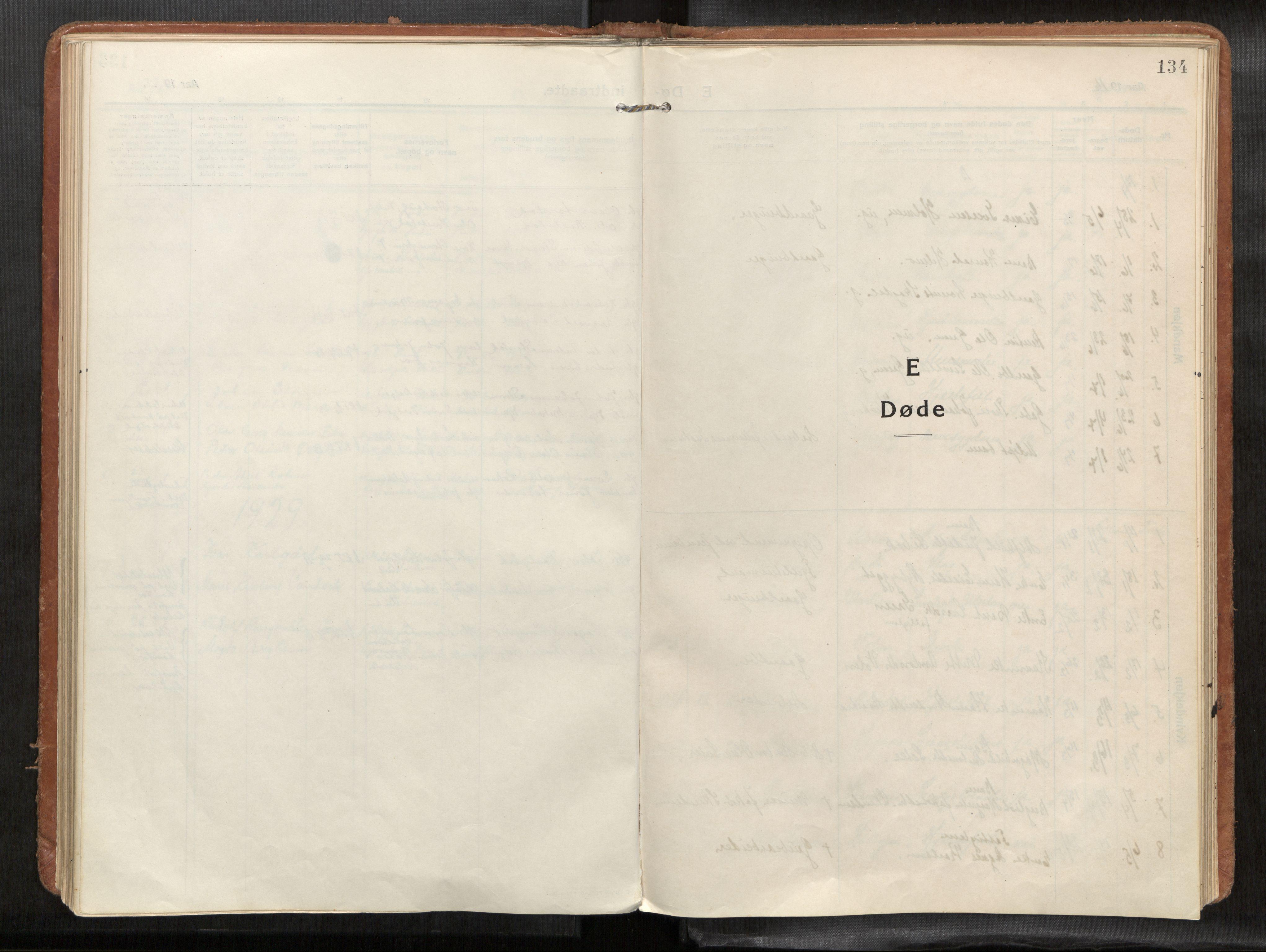 SAT, Verdal sokneprestkontor*, Parish register (official) no. 1, 1916-1928, p. 134