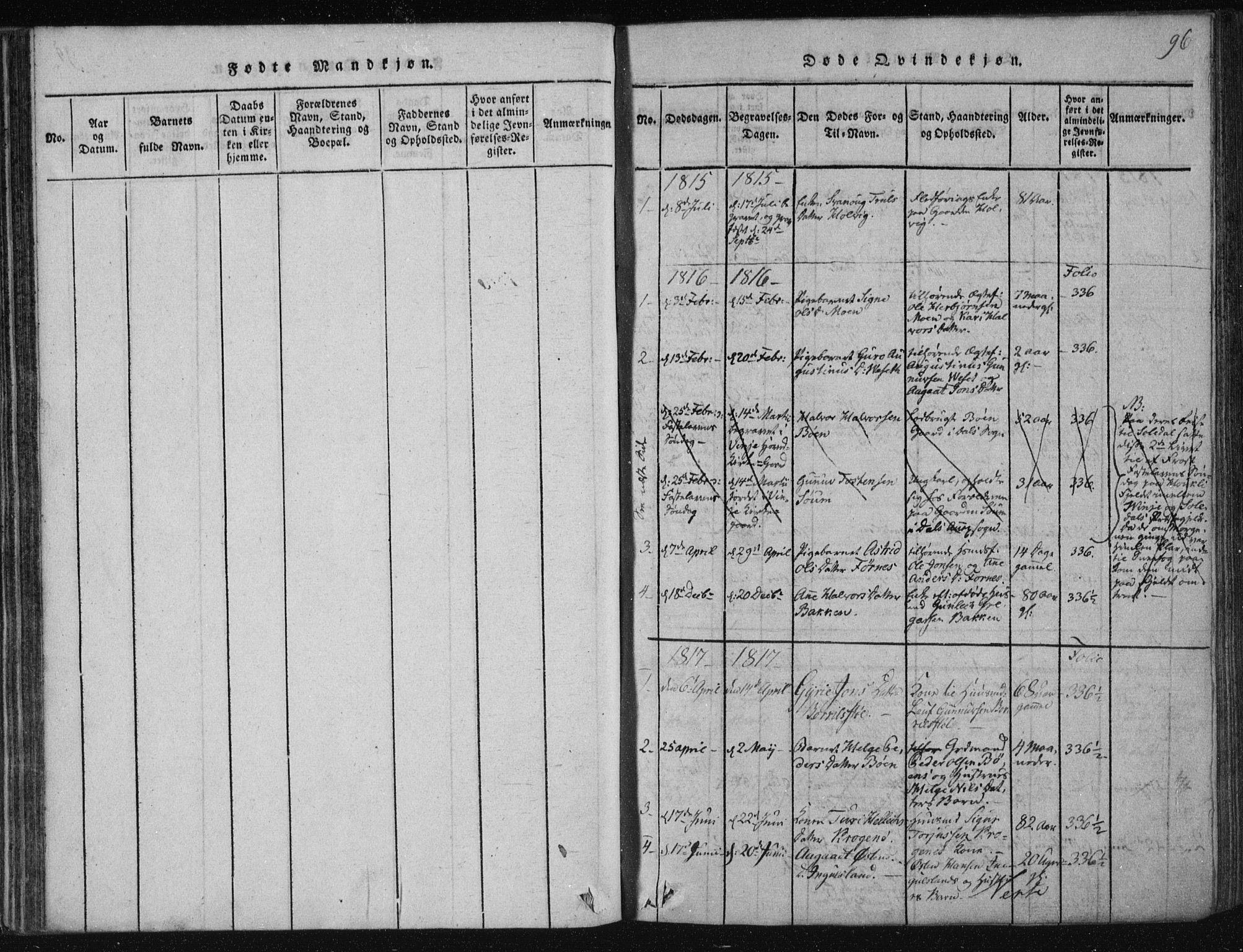SAKO, Tinn kirkebøker, F/Fc/L0001: Parish register (official) no. III 1, 1815-1843, p. 96