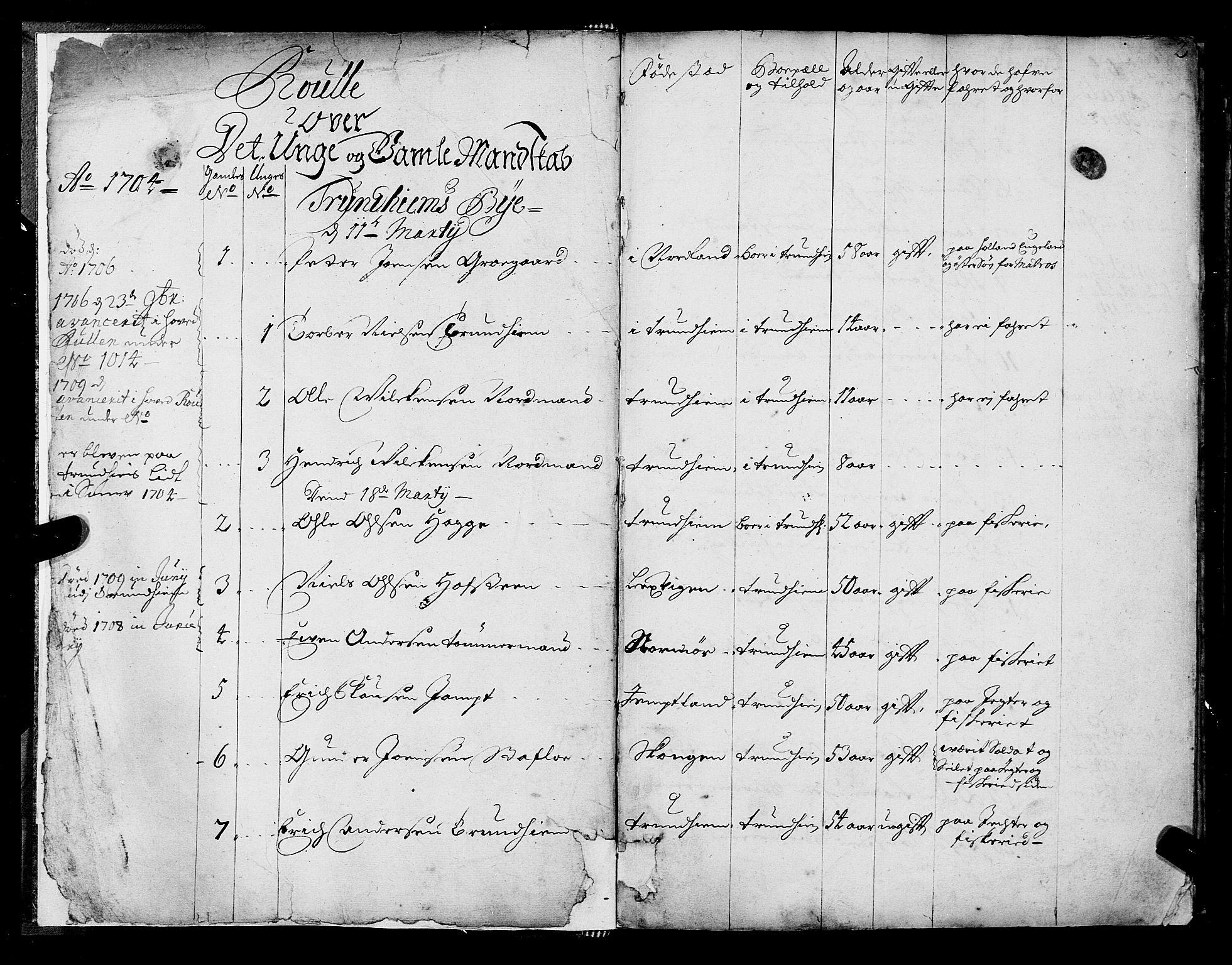 SAT, Sjøinnrulleringen - Trondhjemske distrikt, 01/L0004: Ruller over sjøfolk i Trondhjem by, 1704-1710, p. 2