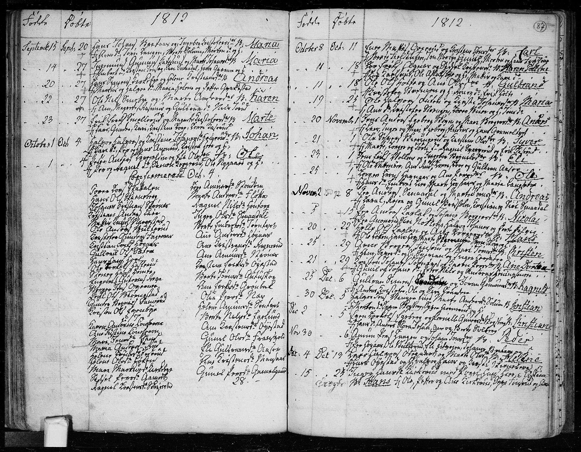 SAO, Trøgstad prestekontor Kirkebøker, F/Fa/L0005: Parish register (official) no. I 5, 1784-1814, p. 87