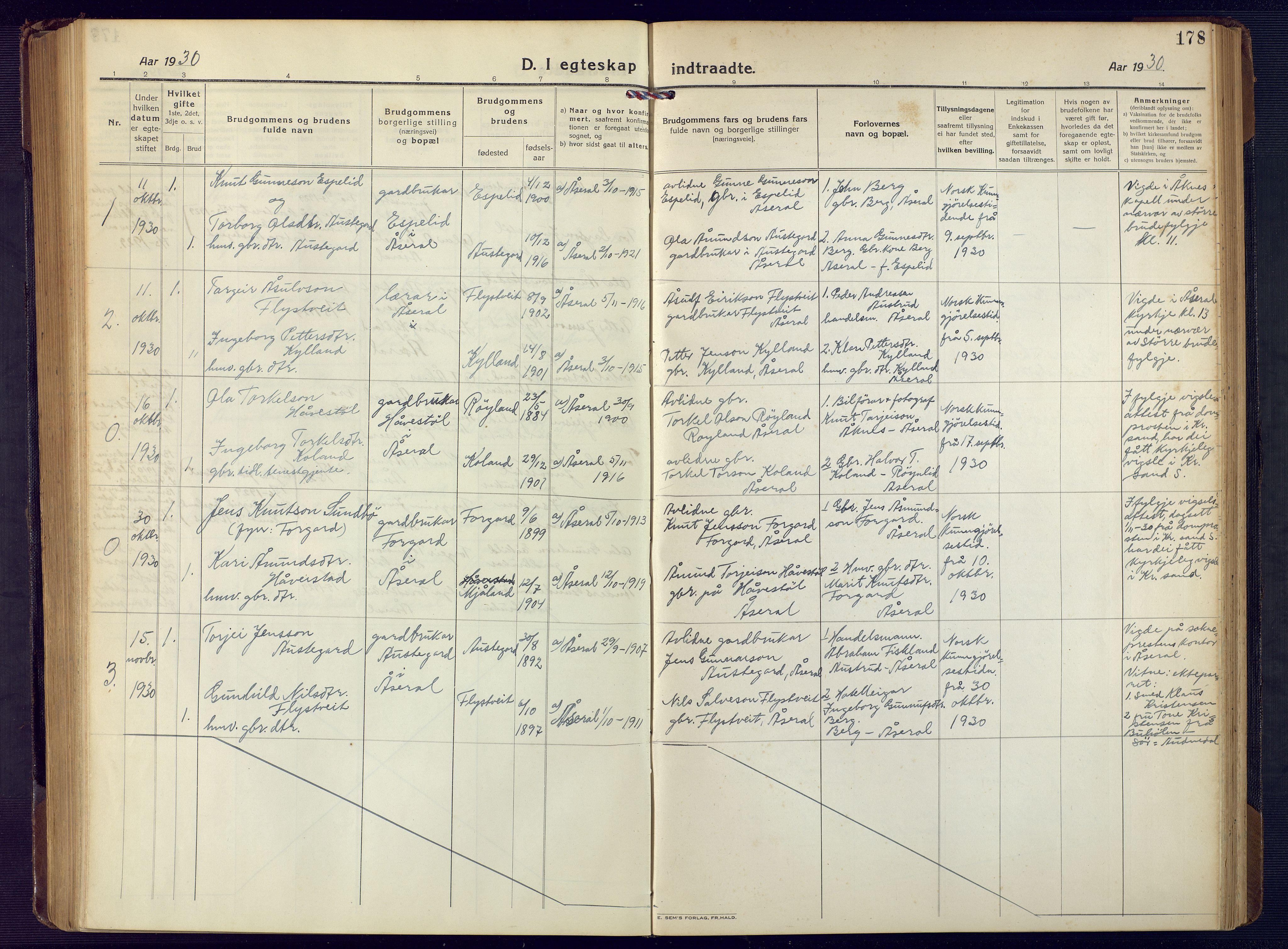 SAK, Åseral sokneprestkontor, F/Fb/L0004: Parish register (copy) no. B 4, 1920-1946, p. 178