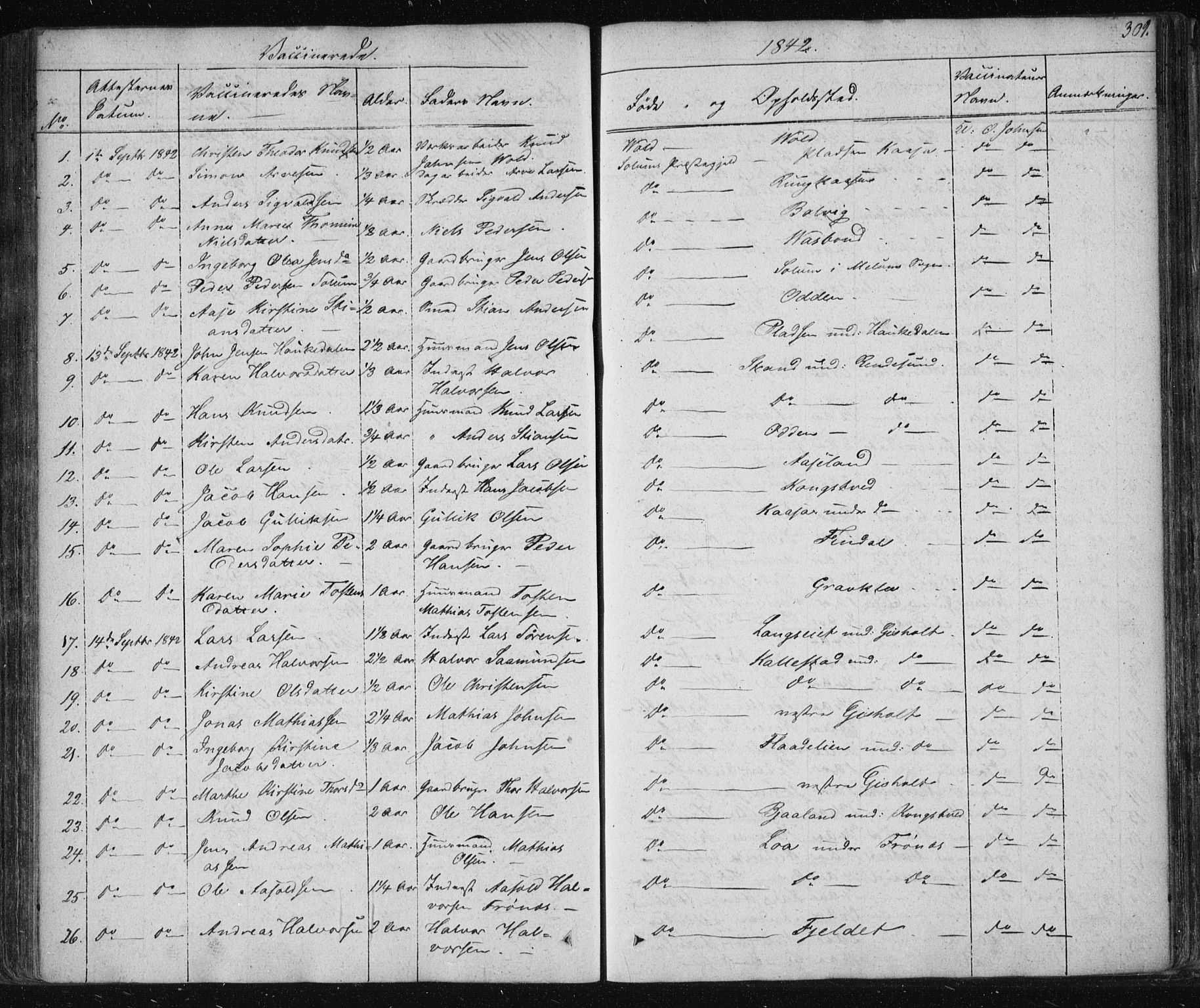 SAKO, Solum kirkebøker, F/Fa/L0005: Parish register (official) no. I 5, 1833-1843, p. 309