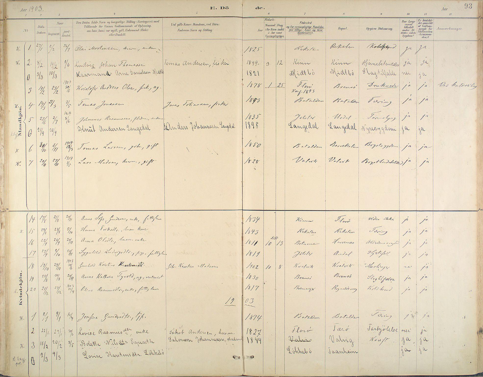 Kinn Sokneprestembete, Parish register (official) no. B 3, 1886-1936, p. 93