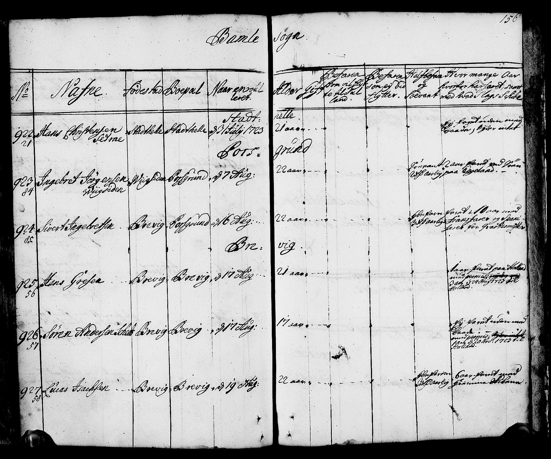 SAKO, Drammen innrulleringsdistrikt, F/Fa/L0002: Hovedrulle, 1723-1726, p. 157
