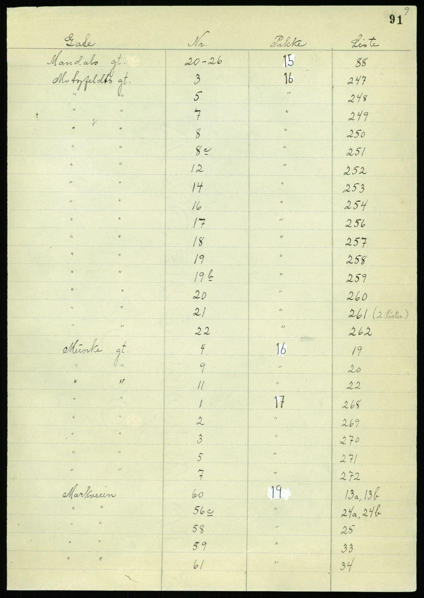 RA, 1885 census for 0301 Kristiania, 1885, p. 93