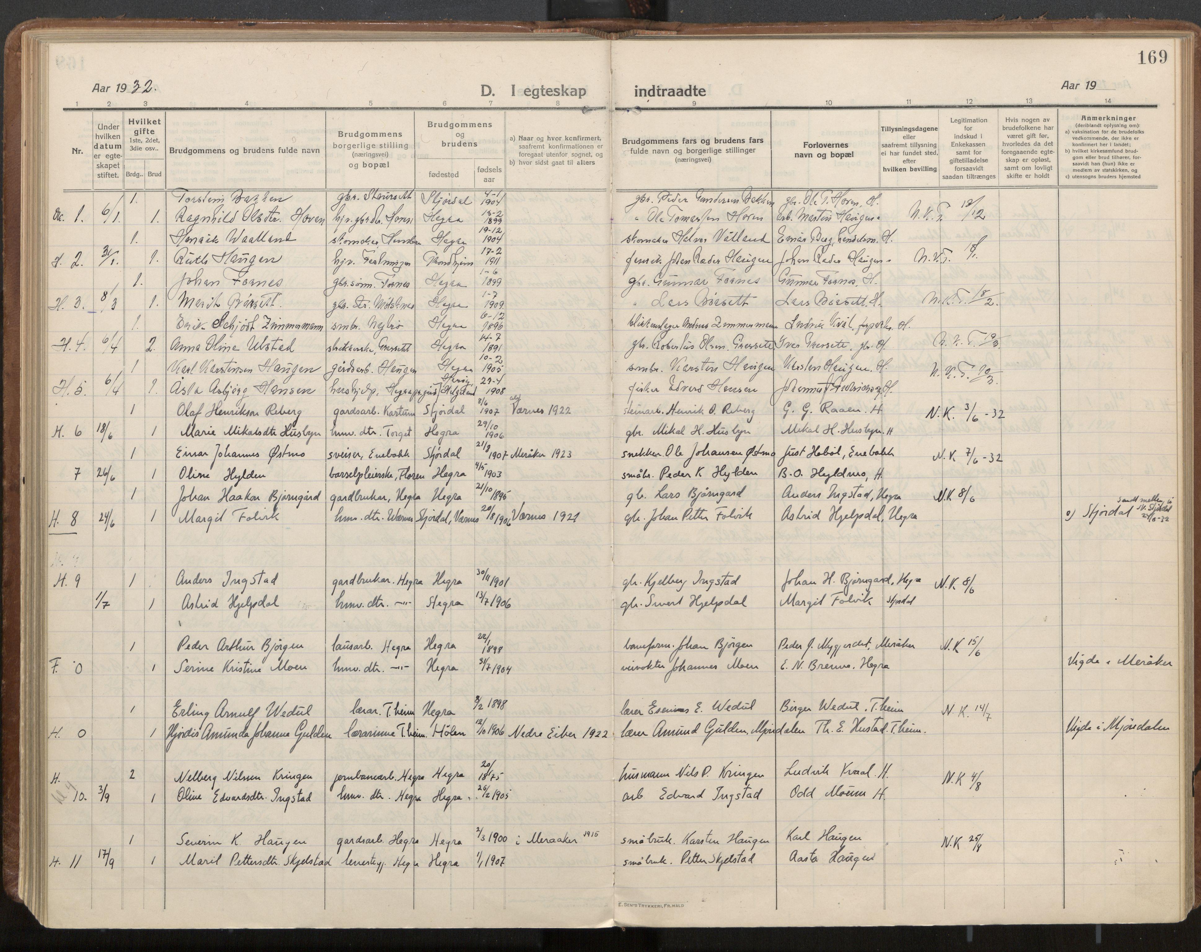 SAT, Ministerialprotokoller, klokkerbøker og fødselsregistre - Nord-Trøndelag, 703/L0037: Parish register (official) no. 703A10, 1915-1932, p. 169