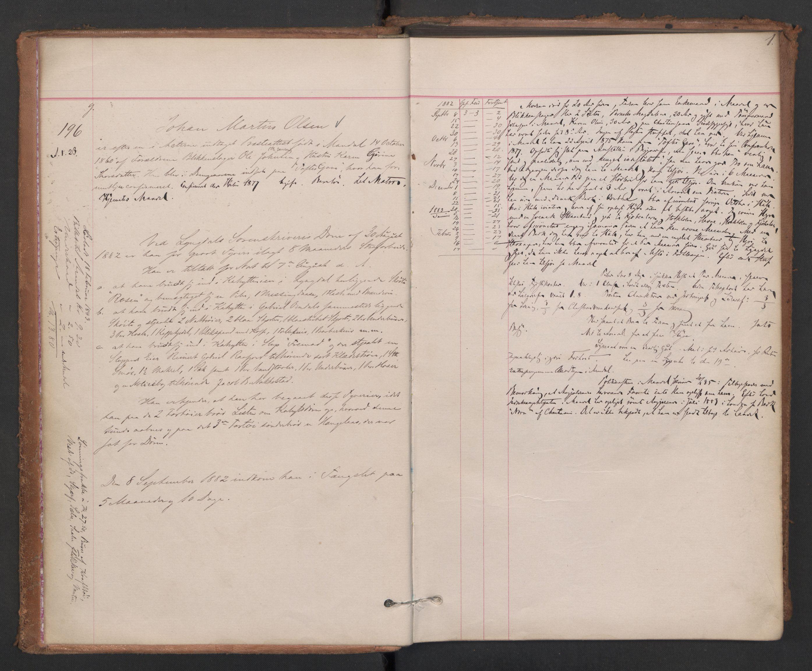 RA, Botsfengslet, D/Db/Dbb/L0021: 196g - 484g, 1882-1884, p. 1