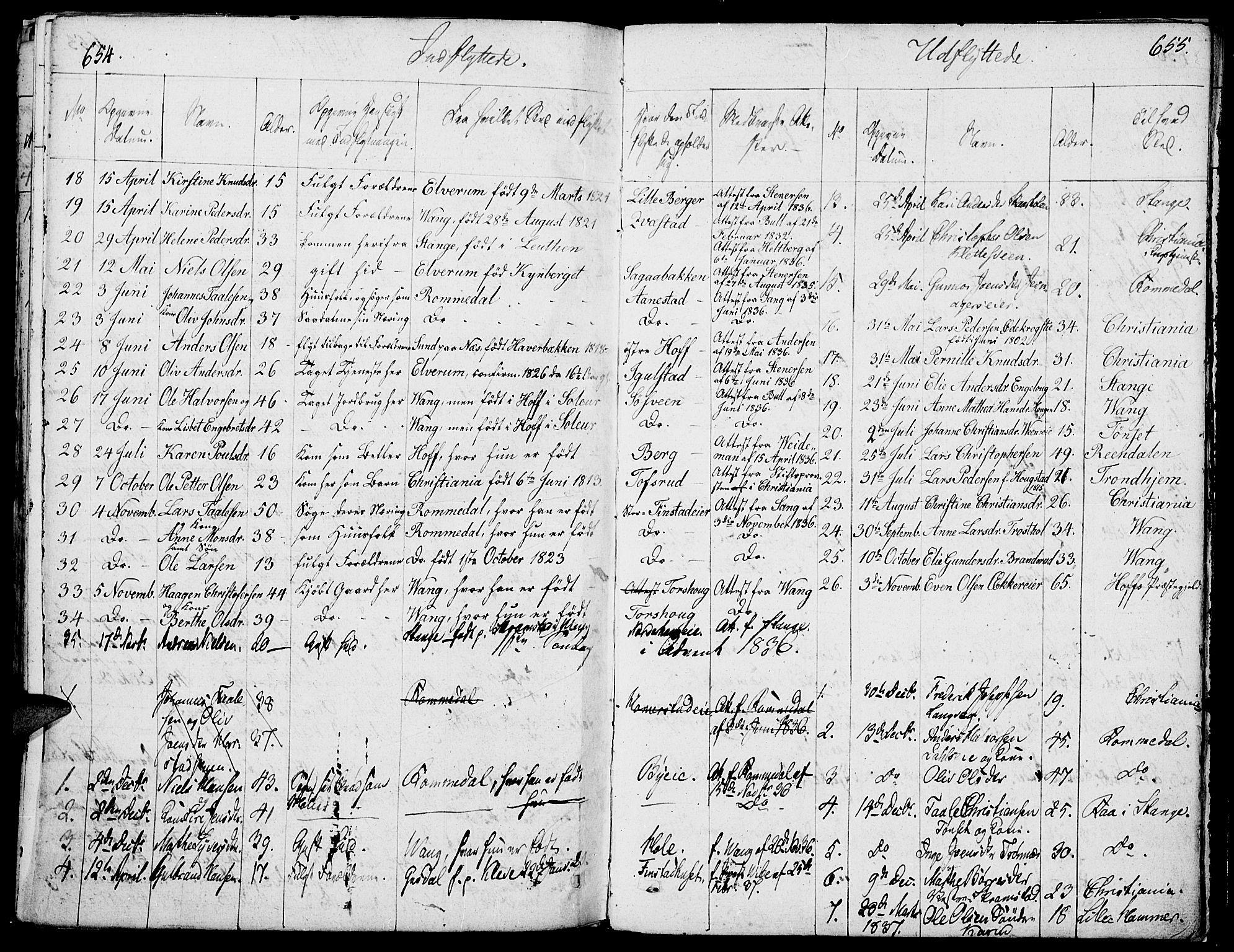 SAH, Løten prestekontor, K/Ka/L0006: Parish register (official) no. 6, 1832-1849, p. 654-655