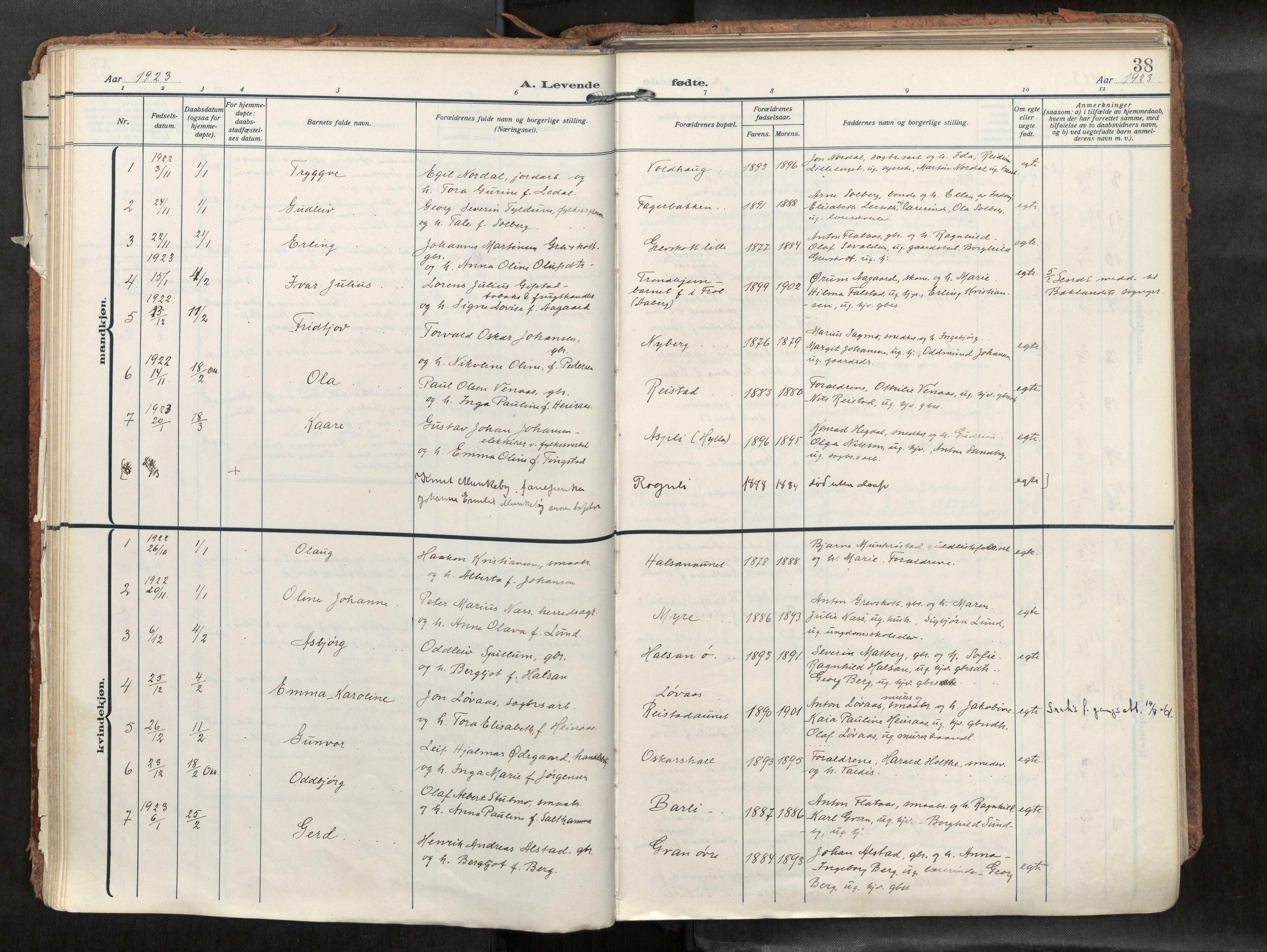 SAT, Levanger sokneprestkontor*, Parish register (official) no. 1, 1912-1935, p. 38