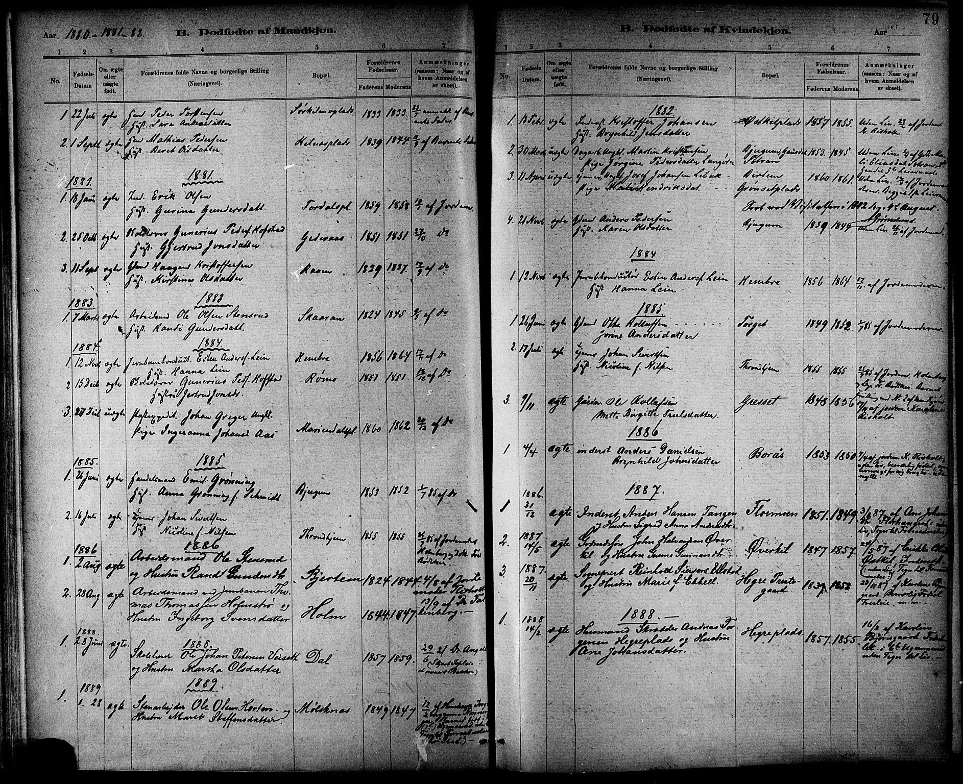 SAT, Ministerialprotokoller, klokkerbøker og fødselsregistre - Nord-Trøndelag, 703/L0030: Parish register (official) no. 703A03, 1880-1892, p. 79