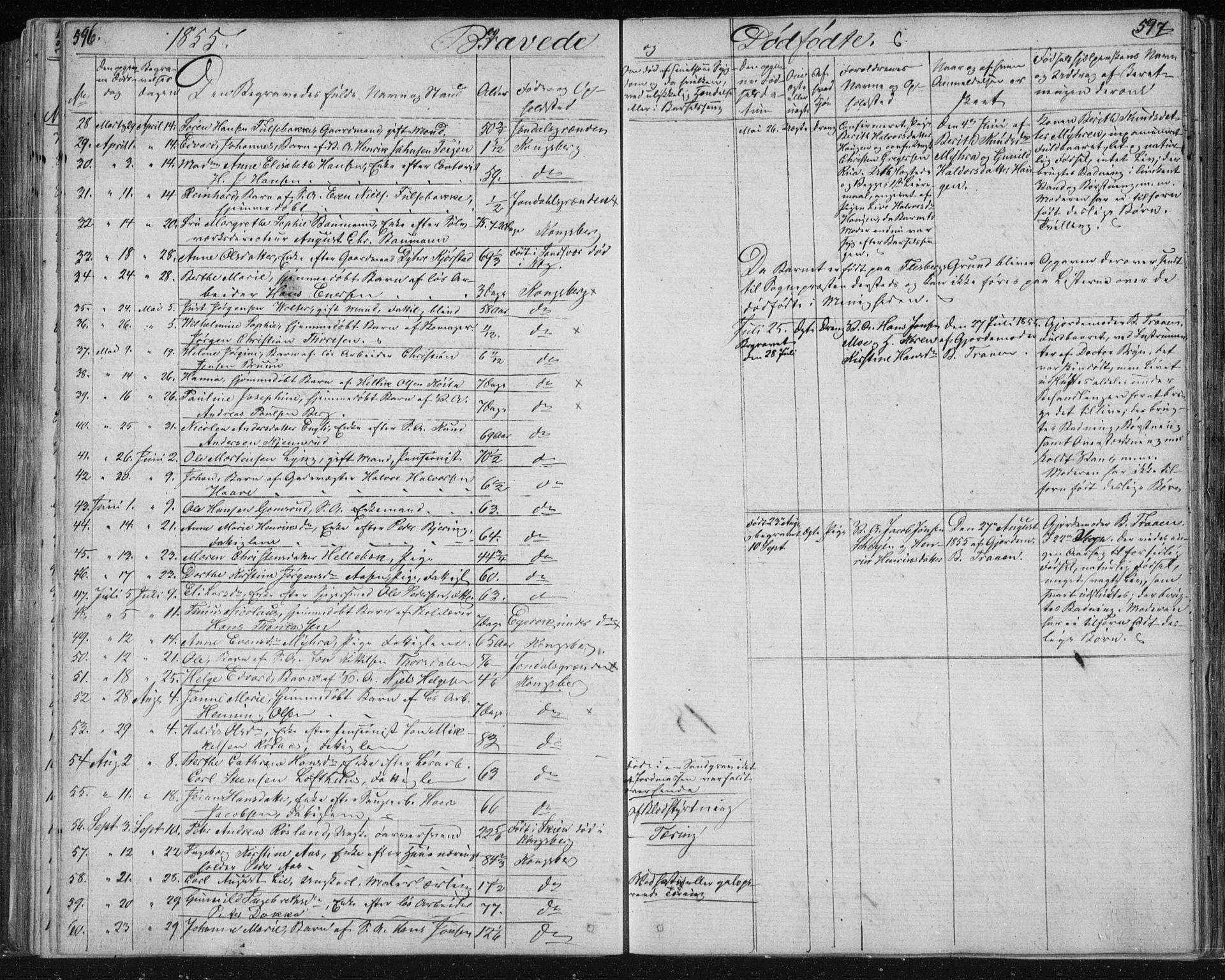 SAKO, Kongsberg kirkebøker, F/Fa/L0009: Parish register (official) no. I 9, 1839-1858, p. 596-597