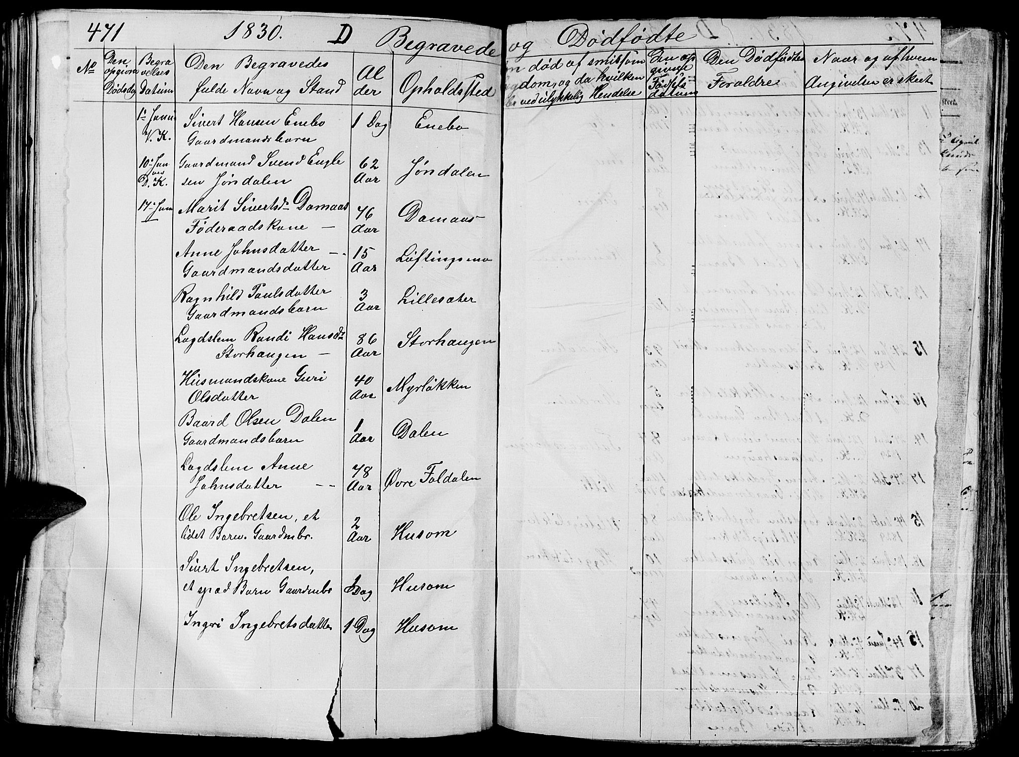 SAH, Lesja prestekontor, Parish register (official) no. 5, 1830-1842, p. 471