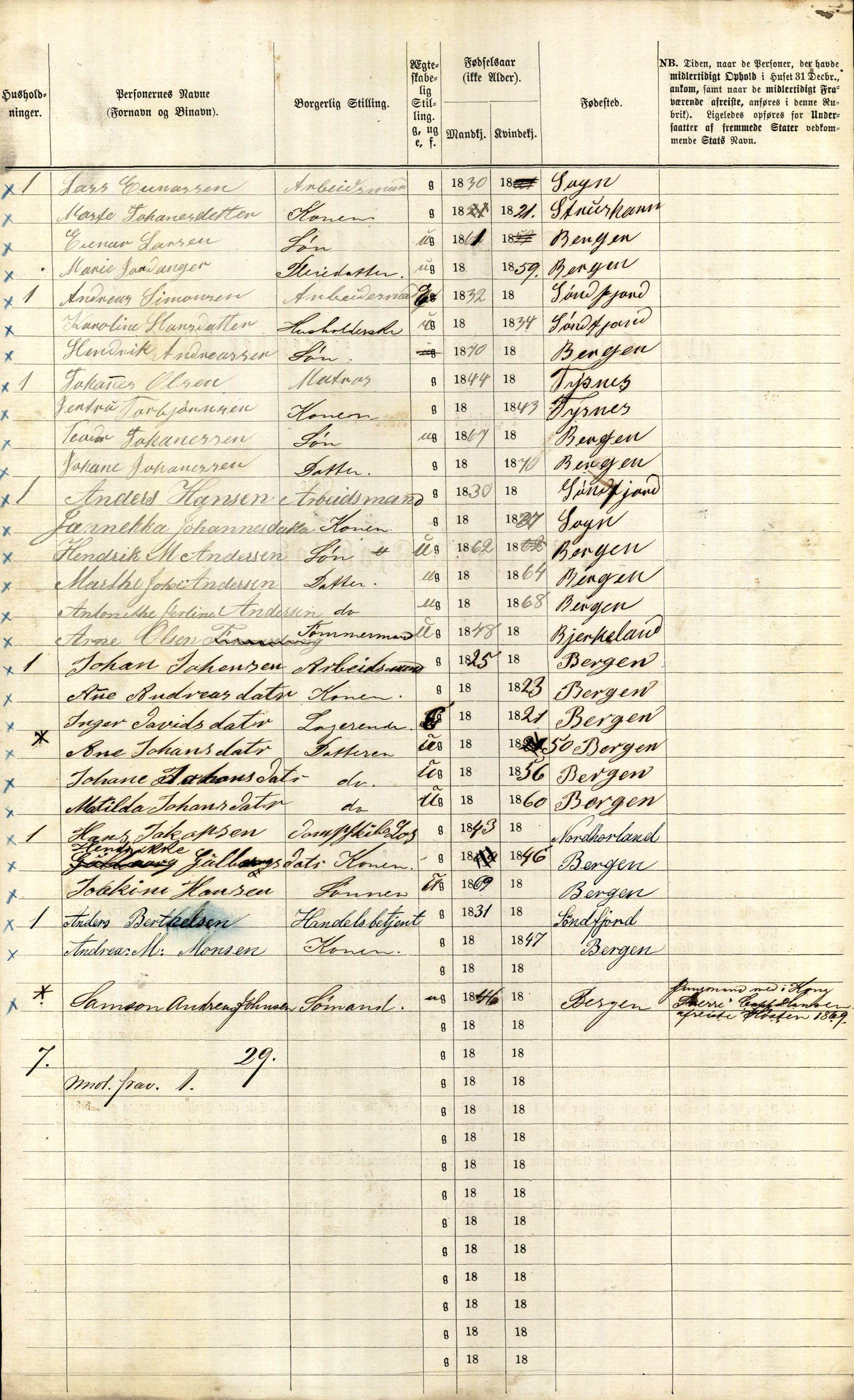 RA, 1870 census for 1301 Bergen, 1870