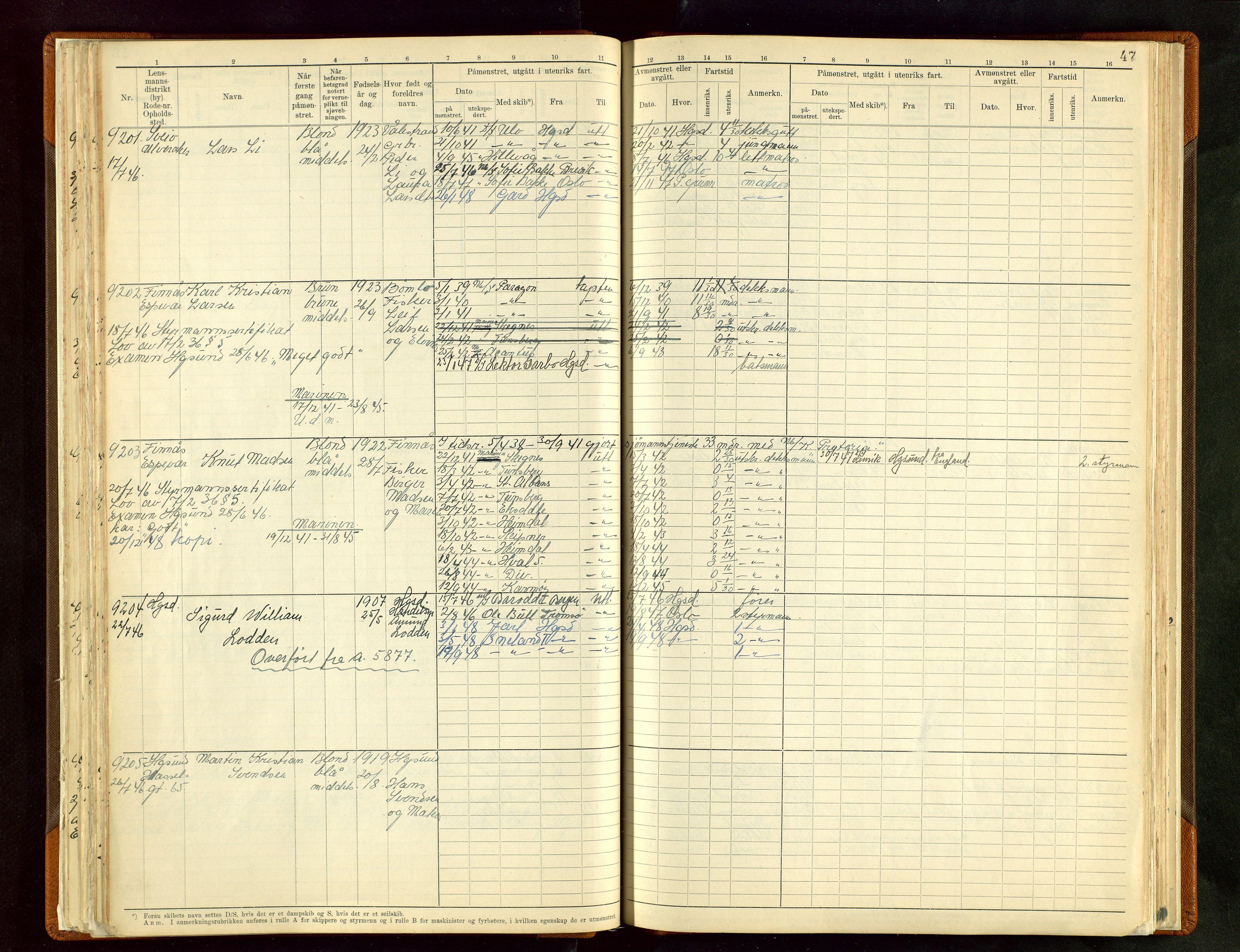 SAST, Haugesund sjømannskontor, F/Fb/Fbb/L0012: Sjøfartsrulle A Haugesund krets 2 nr. 8971-9629, 1868-1948, p. 47