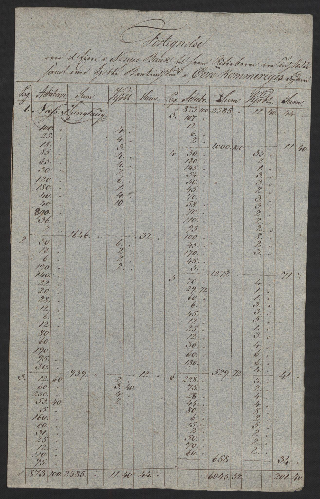 NOBA, Norges Bank/Sølvskatten 1816*, 1816-1821, p. 2