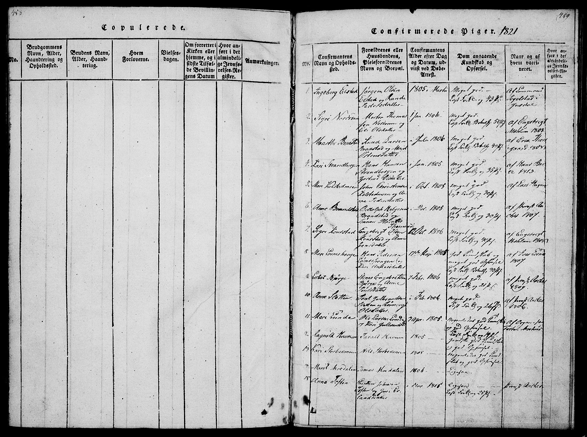 SAH, Ringebu prestekontor, Parish register (official) no. 4, 1821-1839, p. 458-459