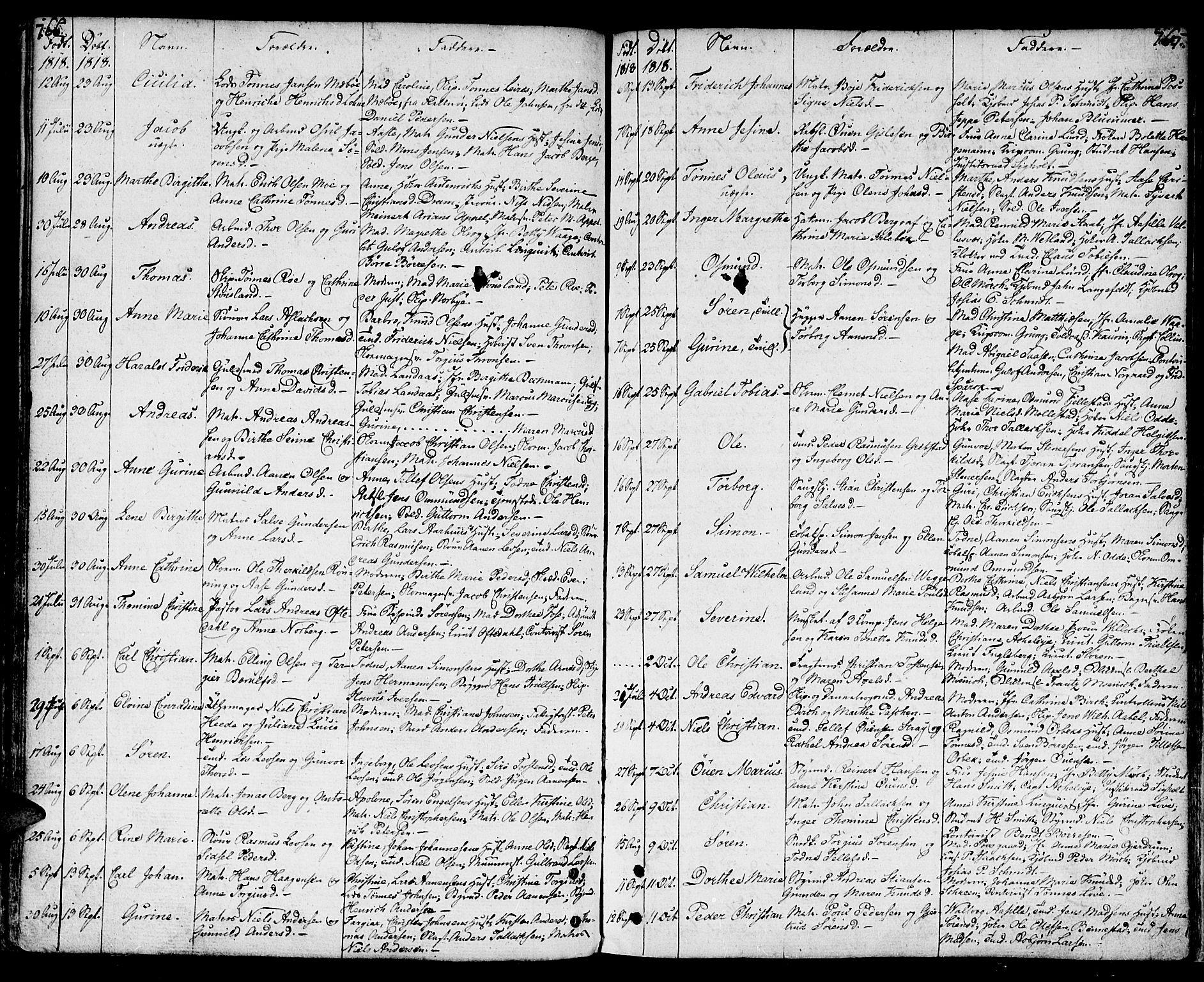 SAK, Kristiansand domprosti, F/Fa/L0003: Parish register (official) no. A 3, 1778-1818, p. 766-767
