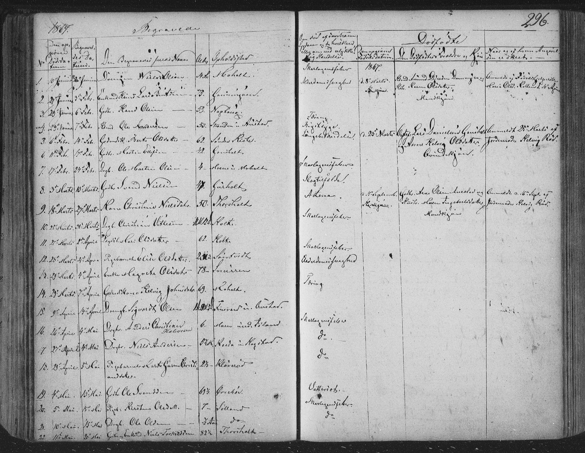 SAKO, Siljan kirkebøker, F/Fa/L0001: Parish register (official) no. 1, 1831-1870, p. 296