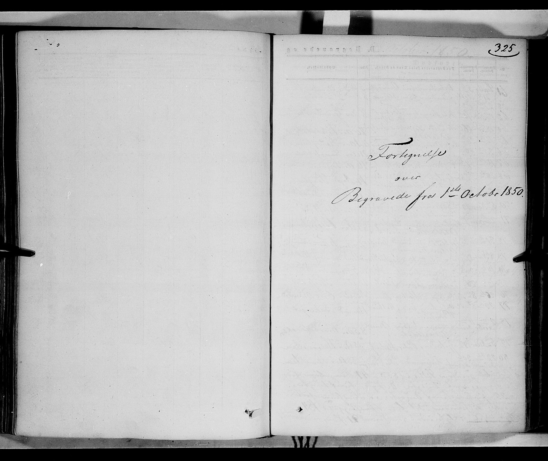 SAH, Gausdal prestekontor, Parish register (official) no. 8, 1850-1861, p. 325