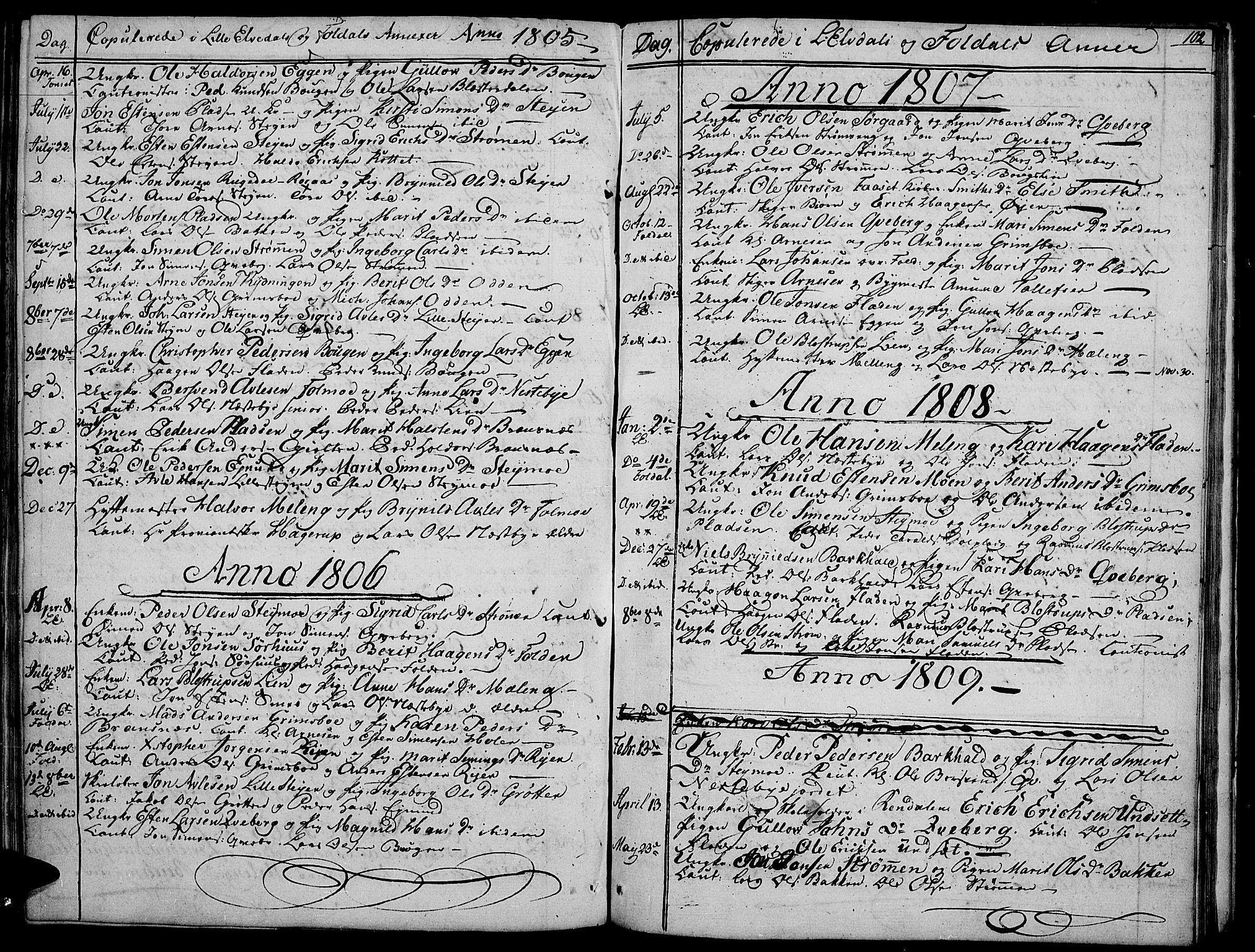 SAH, Tynset prestekontor, Parish register (official) no. 16, 1801-1814, p. 102