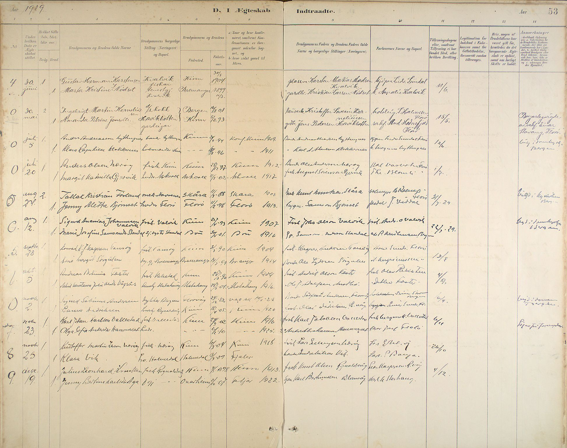 Kinn Sokneprestembete, Parish register (official) no. B 3, 1886-1936, p. 53